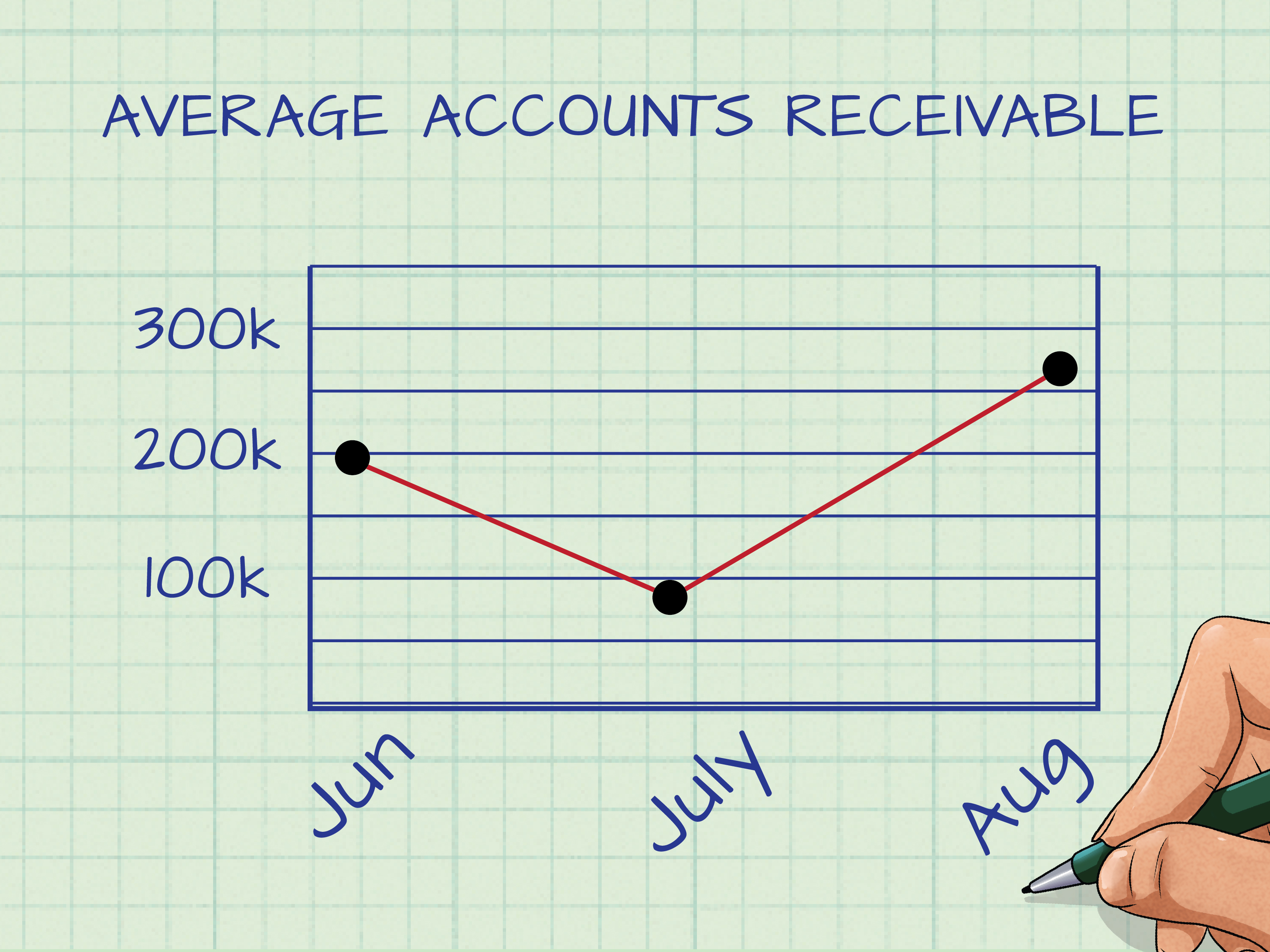 How To Calculate Accounts Receivable Collection Period 12