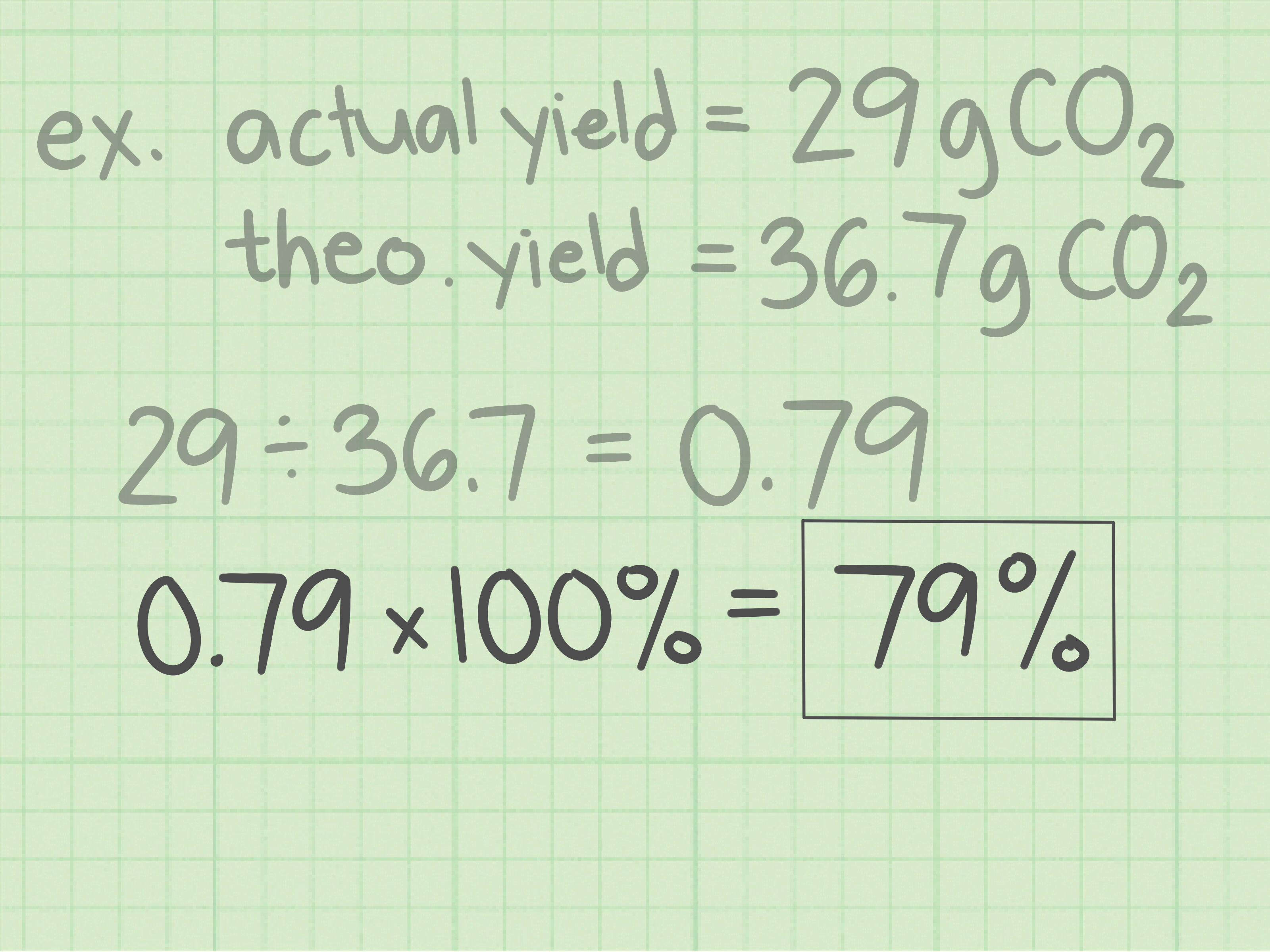 The Best Way To Calculate Percent Yield In Chemistry