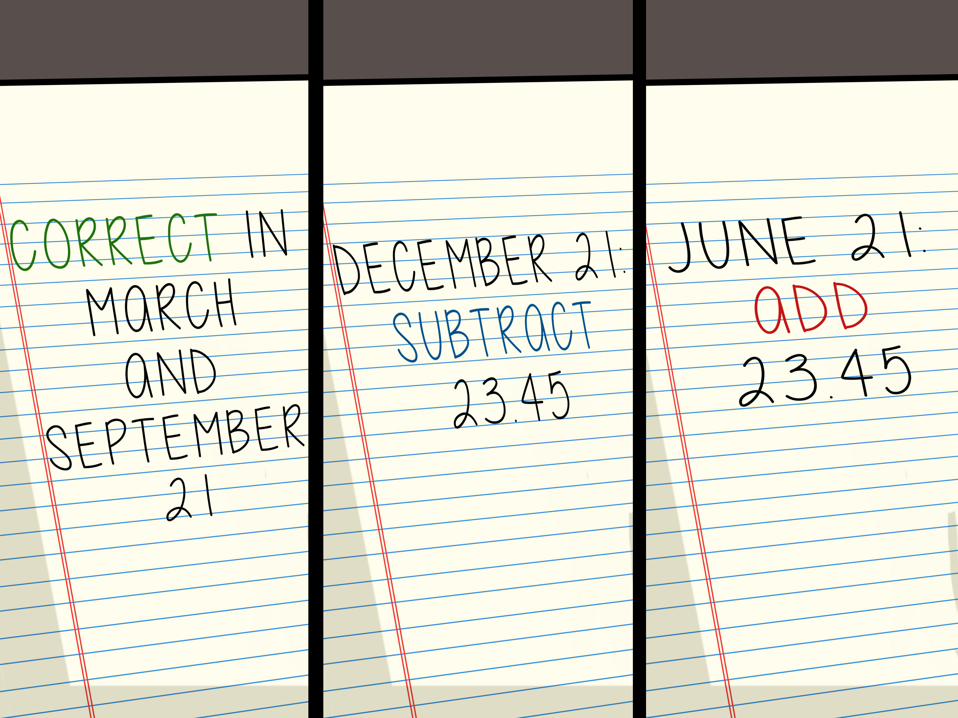 3 Ways To Determine Latitude And Longitude