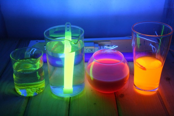 4 Easy Ways to Make Water Glow (with Pictures) - wikiHow