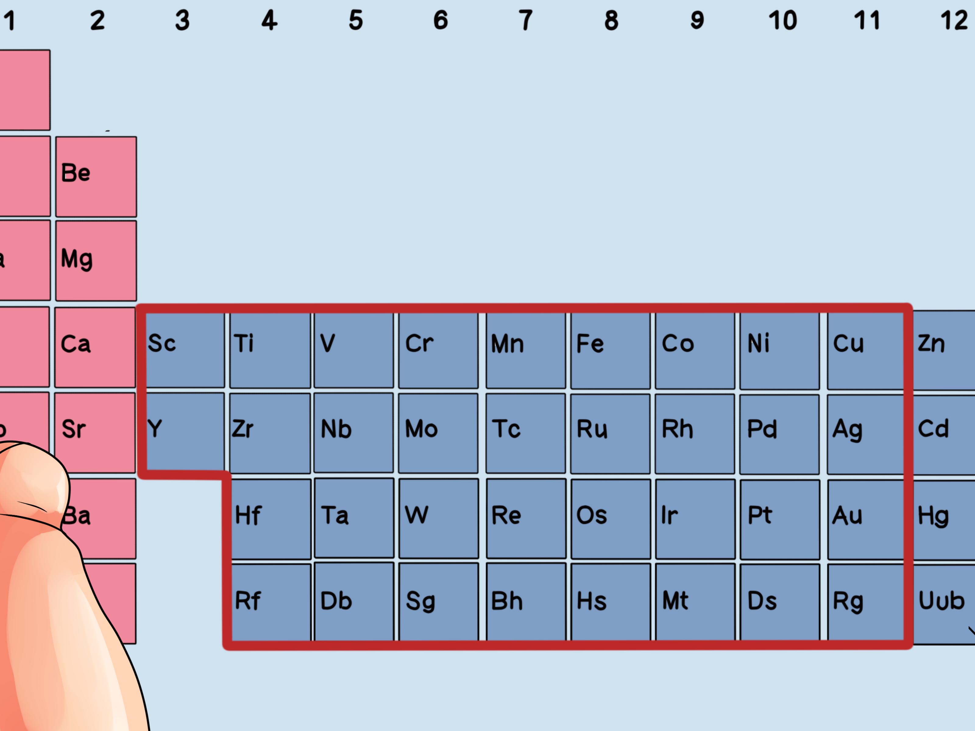 How To Find Valence Electrons 12 Steps With Pictures