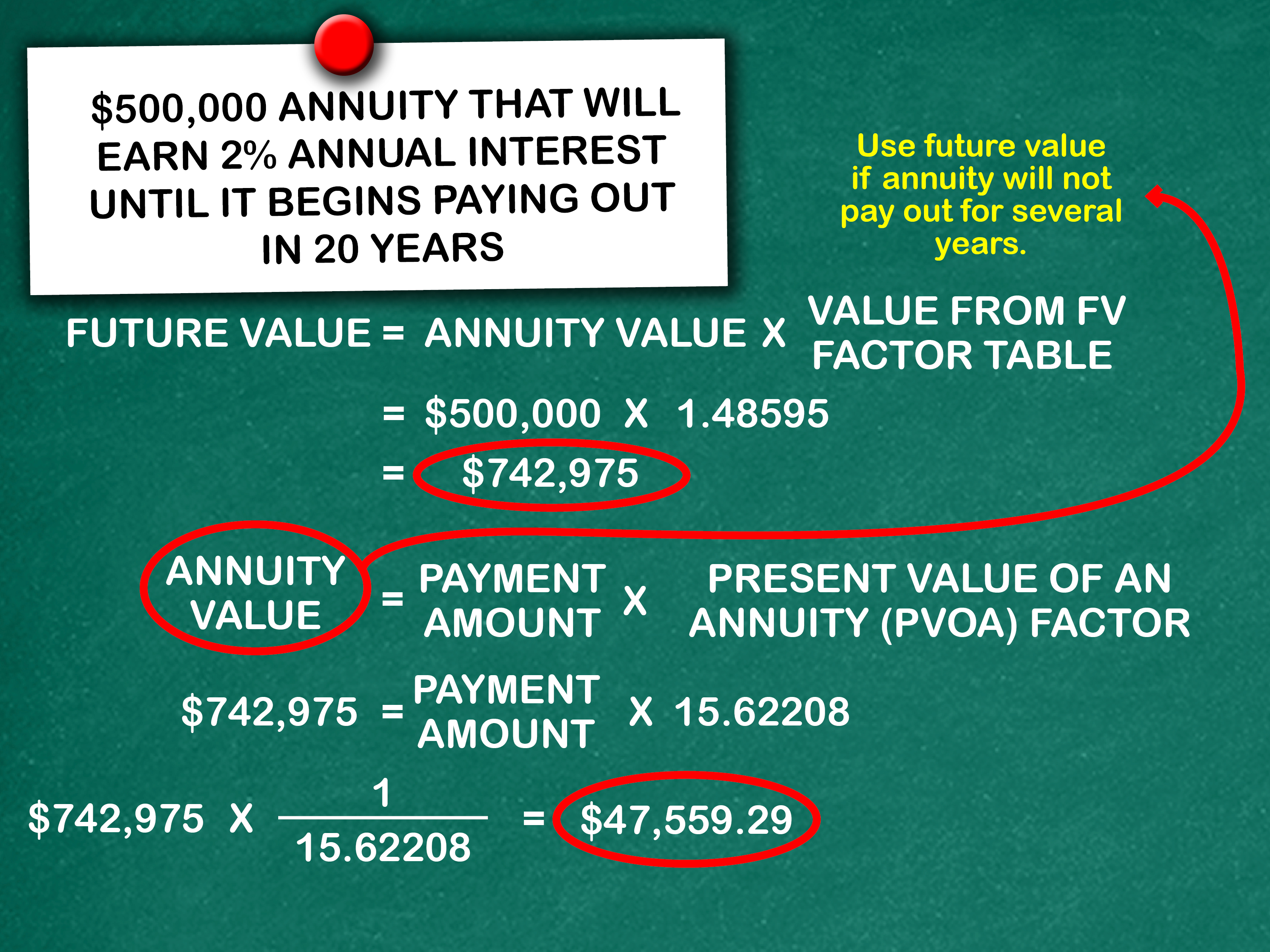 How To Calculate Annuity Payments What Will You Earn Each