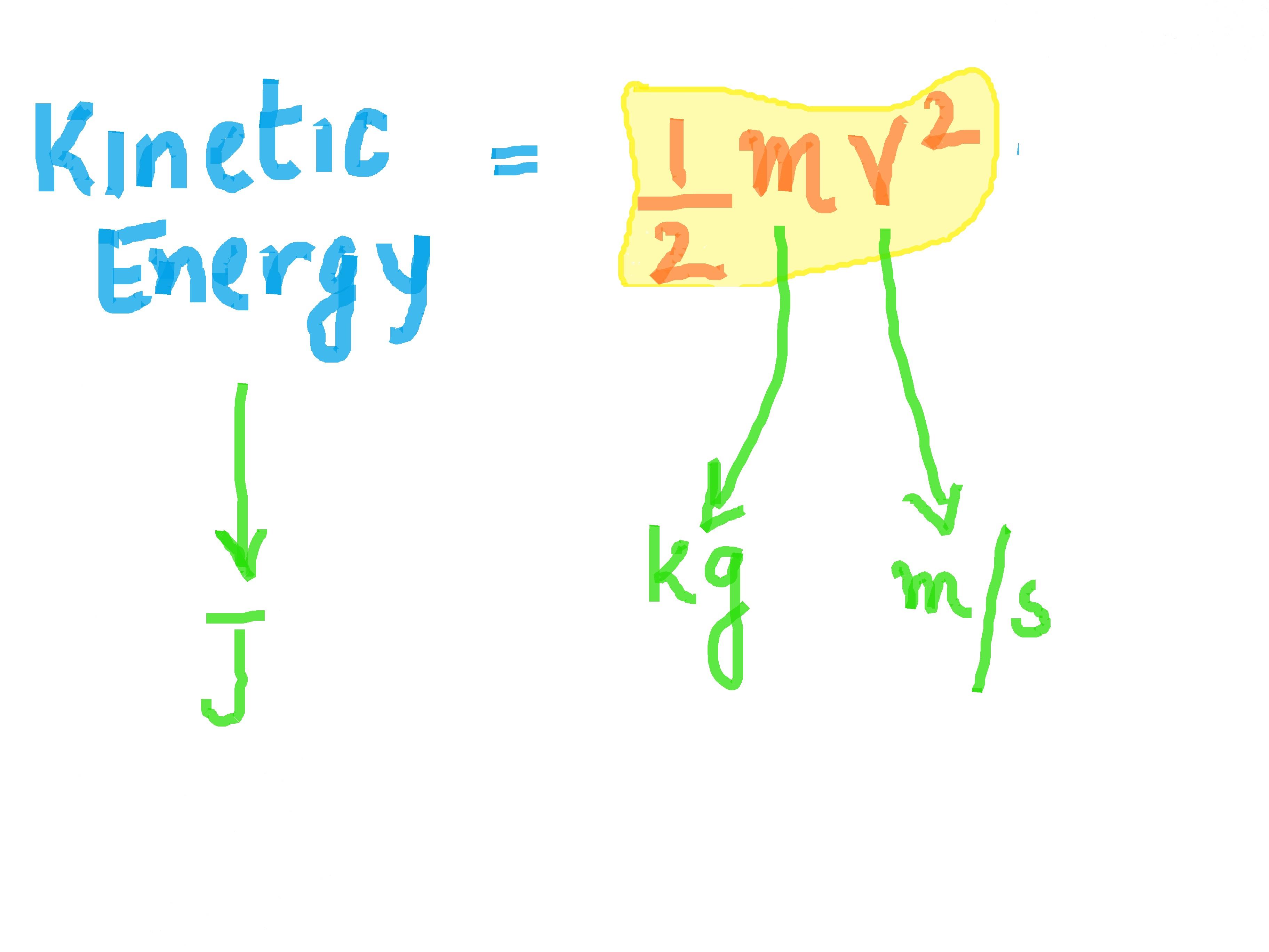 How To Derive Kinetic Energy Formula 5 Steps