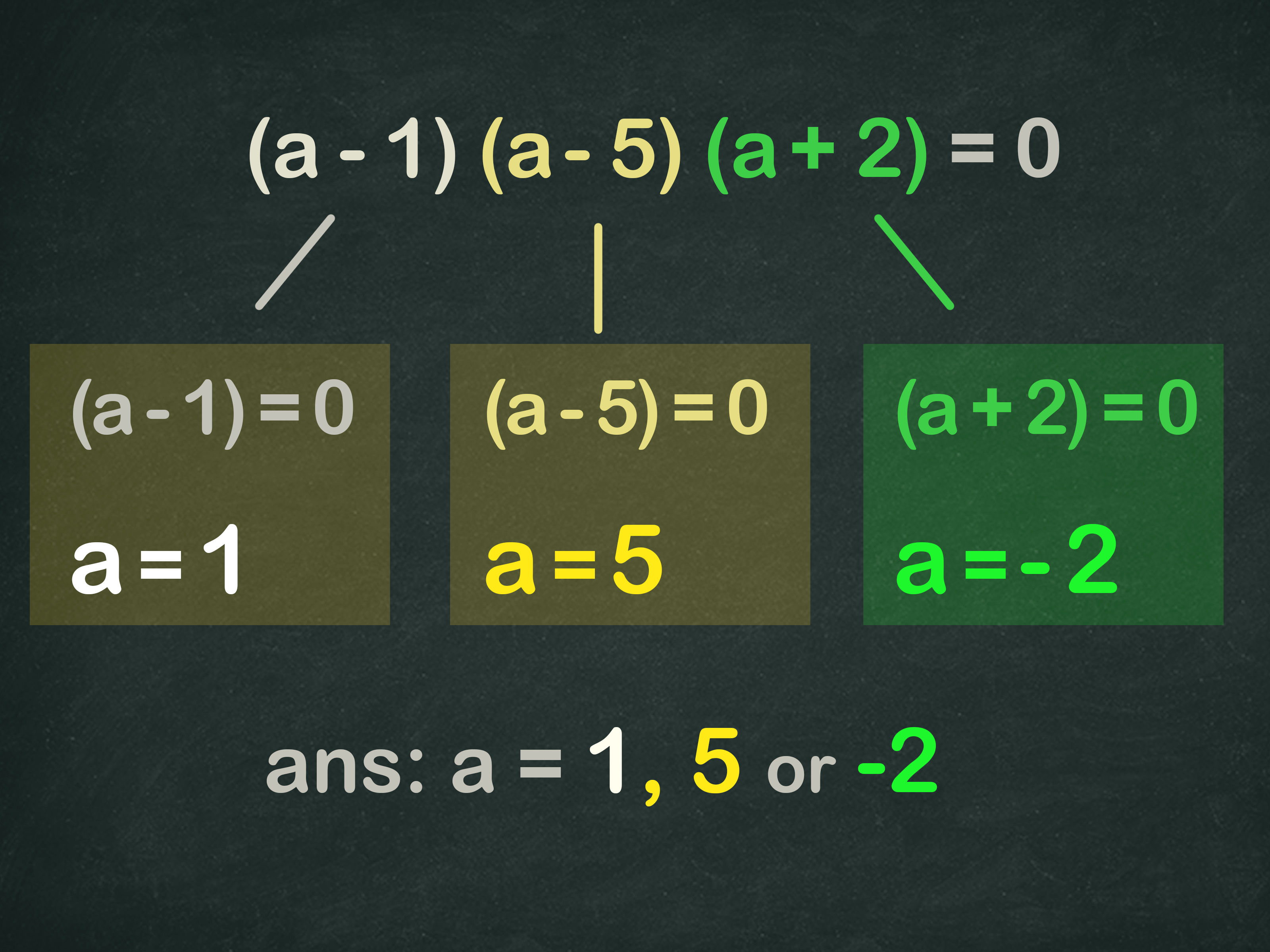Solve The Following Quadratic Equation By Factoring X 2 7x