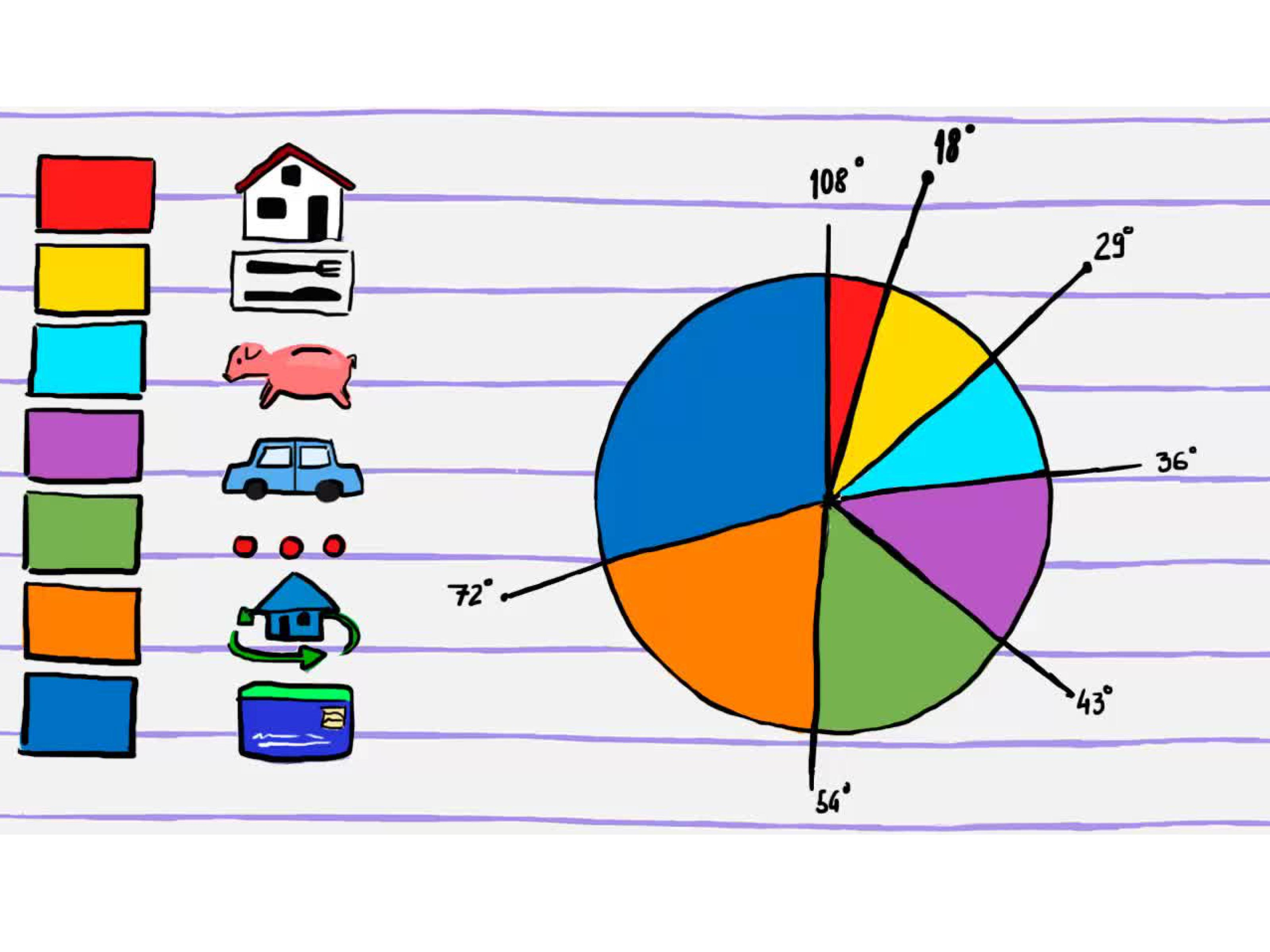How To Make A Pie Chart 10 Steps With Pictures