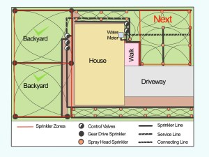 How to Install a Sprinkler System (with Pictures)  wikiHow