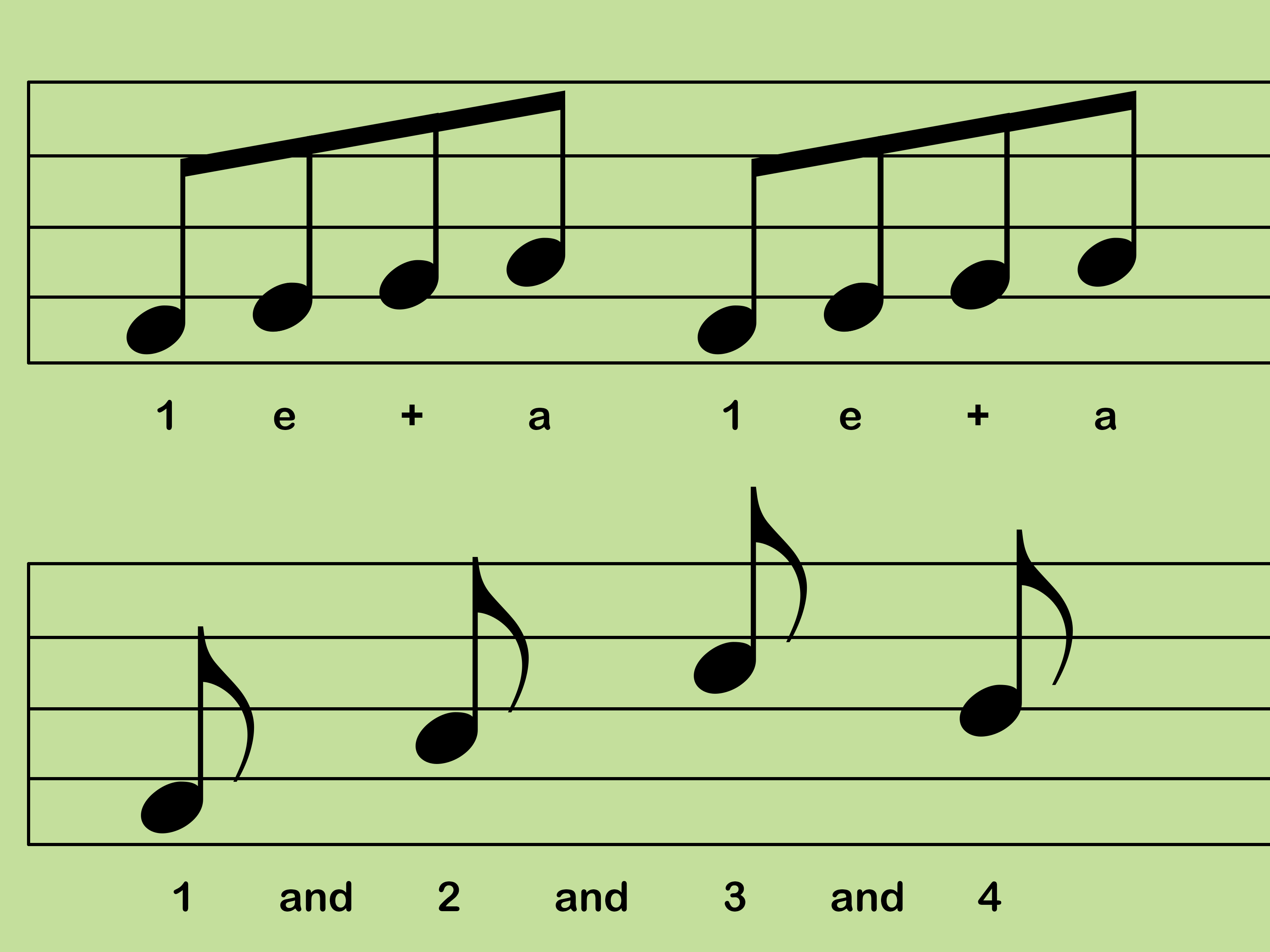 How To Count Rhythms 10 Steps With Pictures