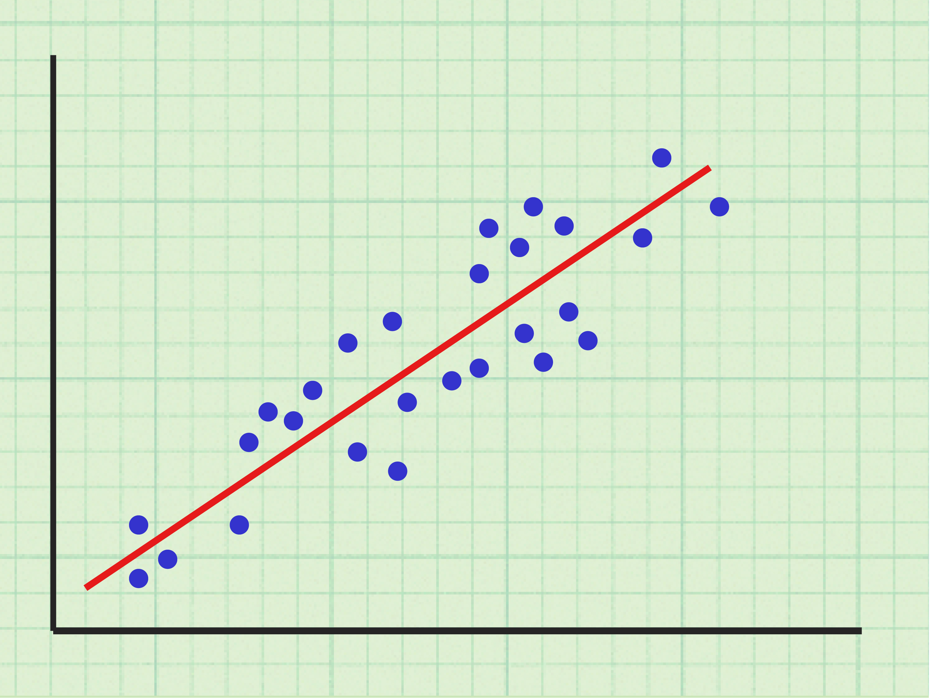 How To Calculate Stock Correlation Coefficient 12 Steps