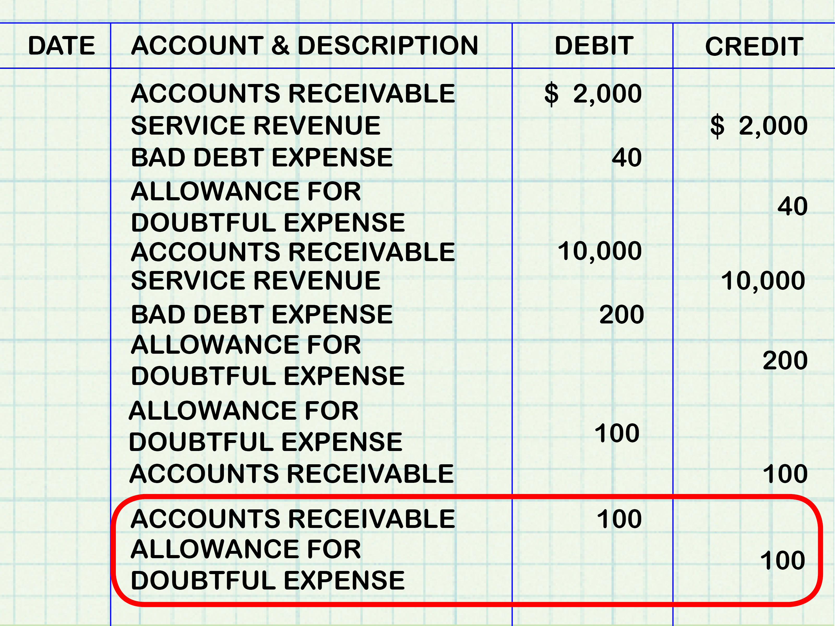 How To Account For Doubtful Debts 11 Steps With Pictures