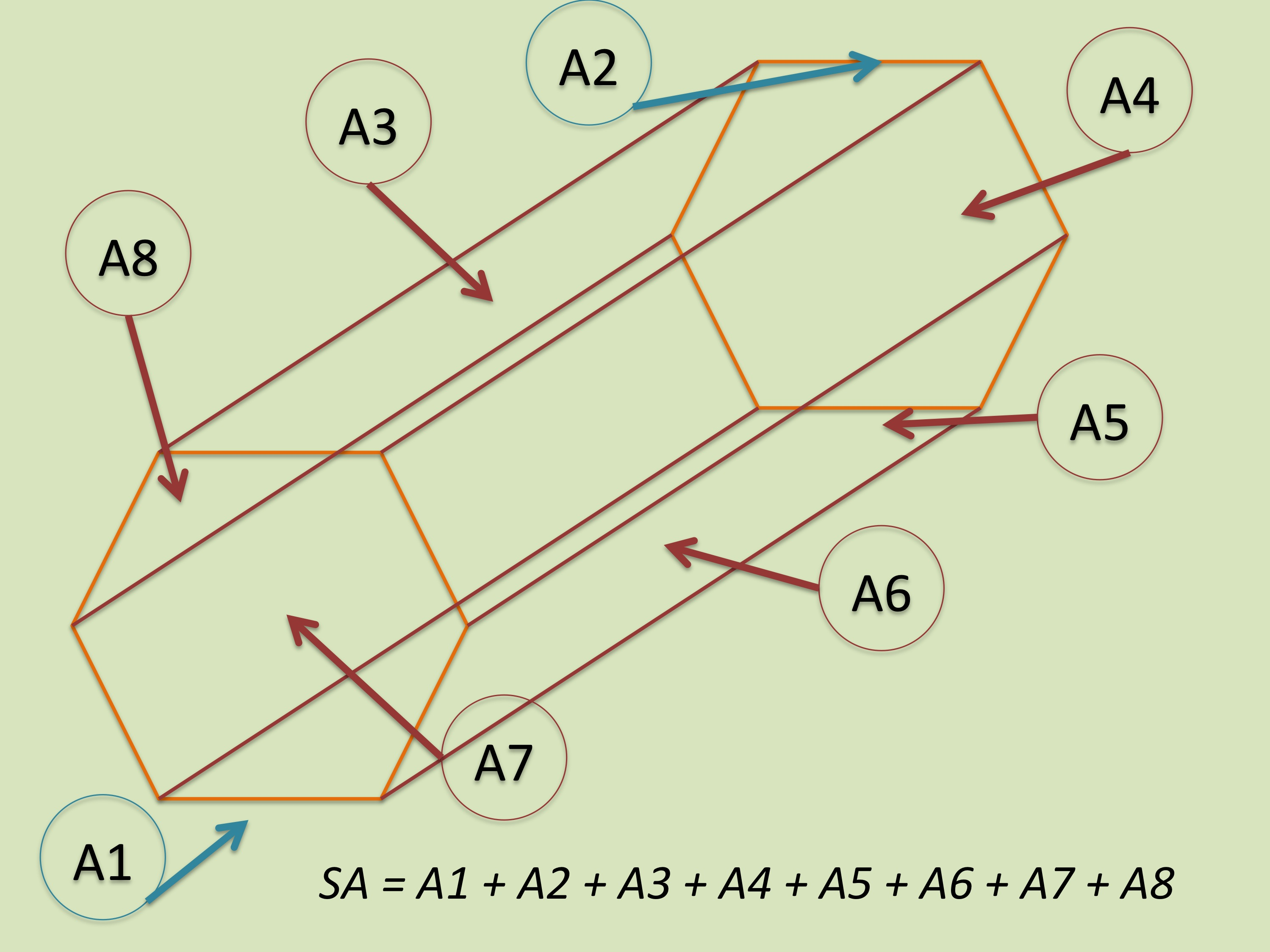 4 Ways To Find The Surface Area Of Prisms
