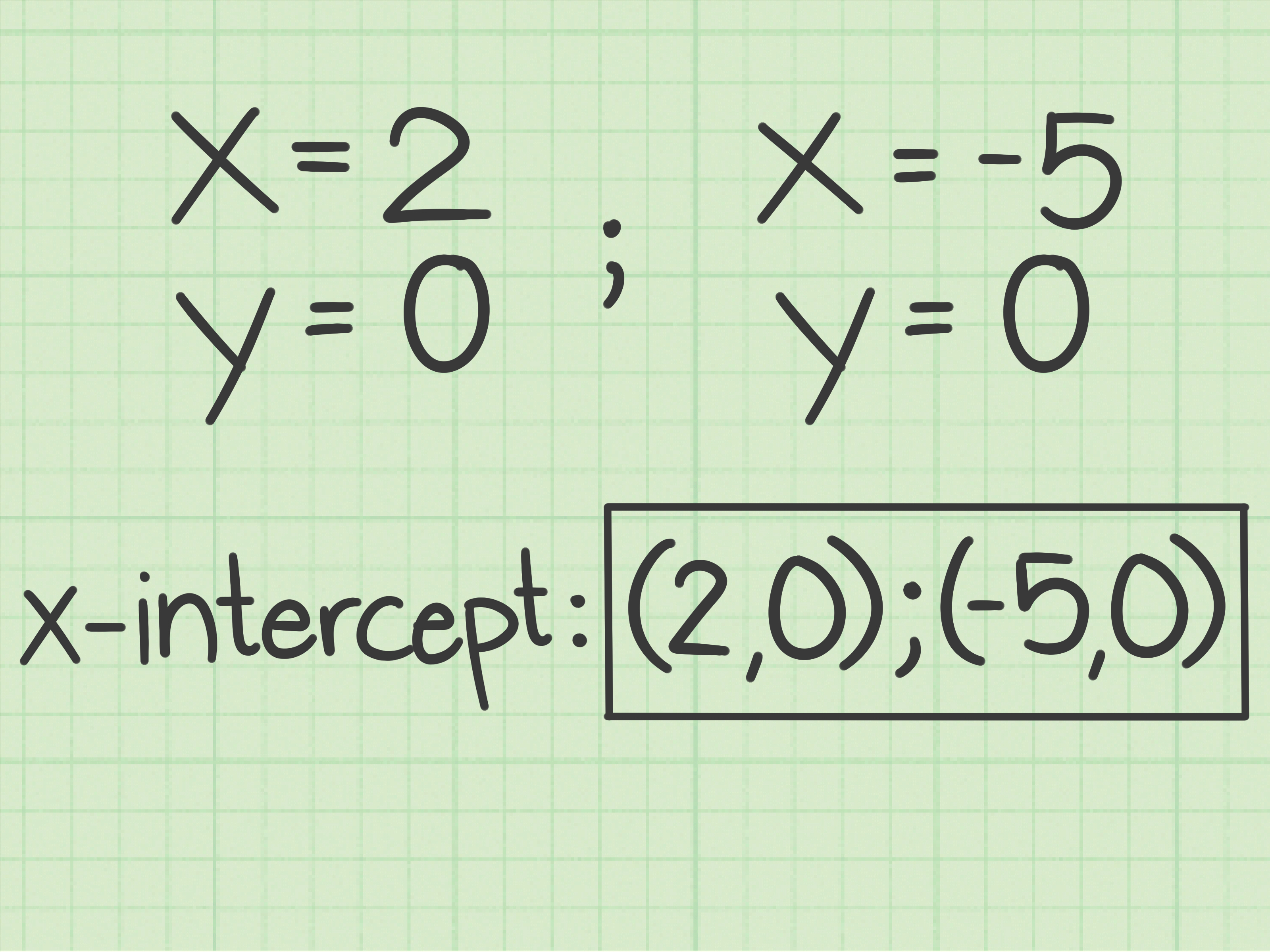 3 Ways To Find The X Intercept