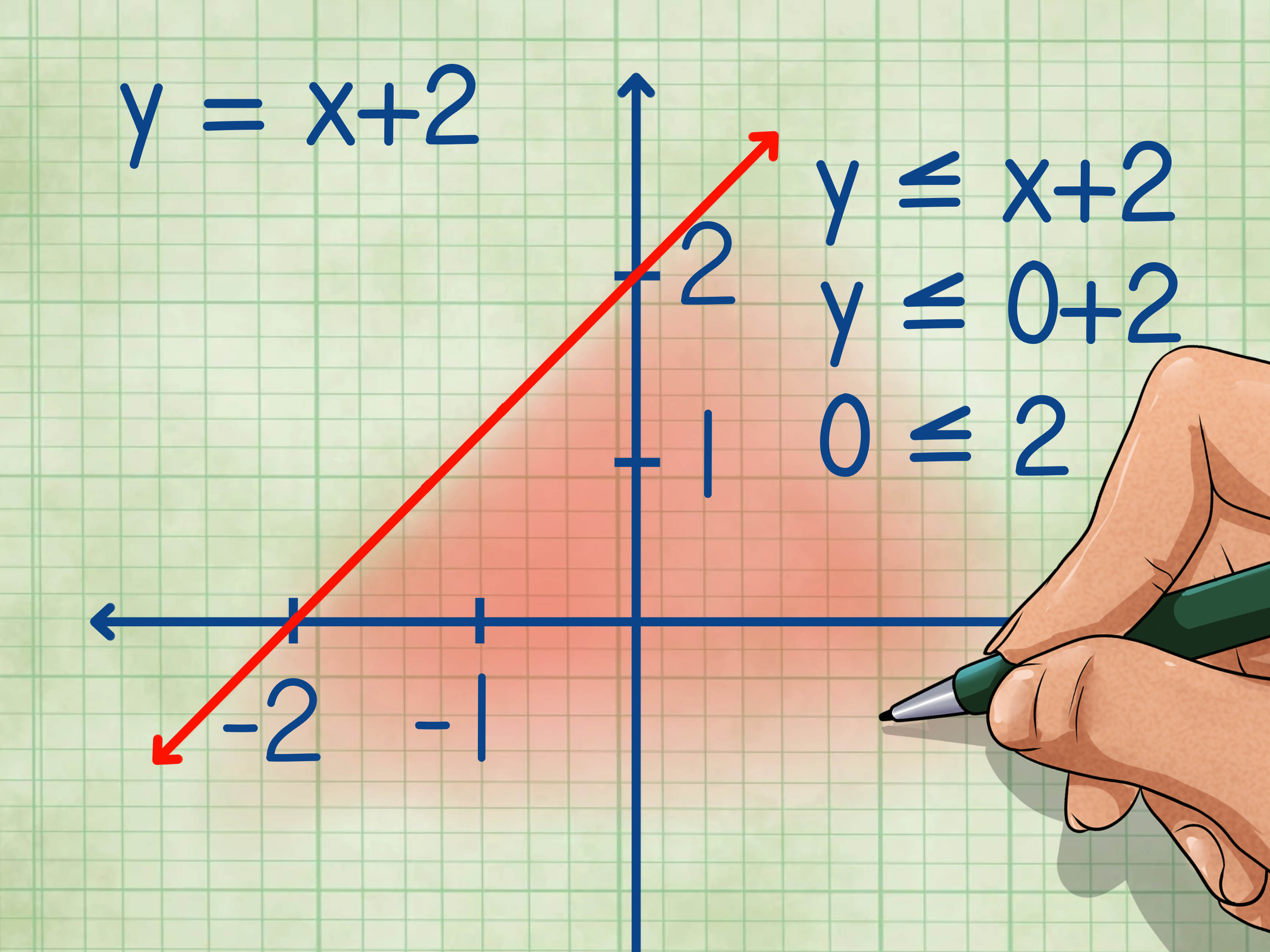How To Graph Inequalities 9 Steps With Pictures