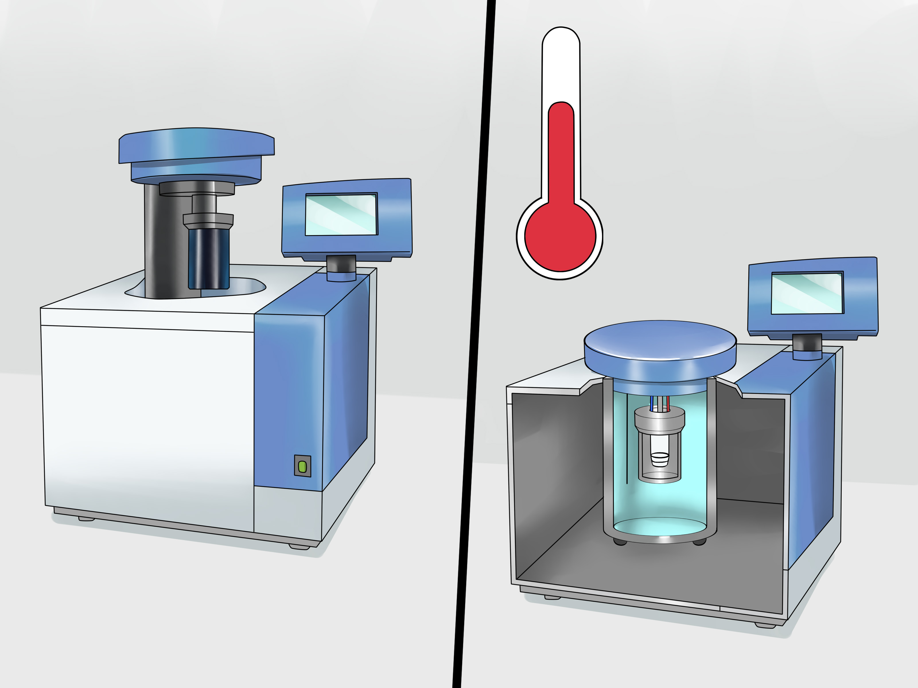 How To Measure Thermal Energy Released From A Flame 10 Steps