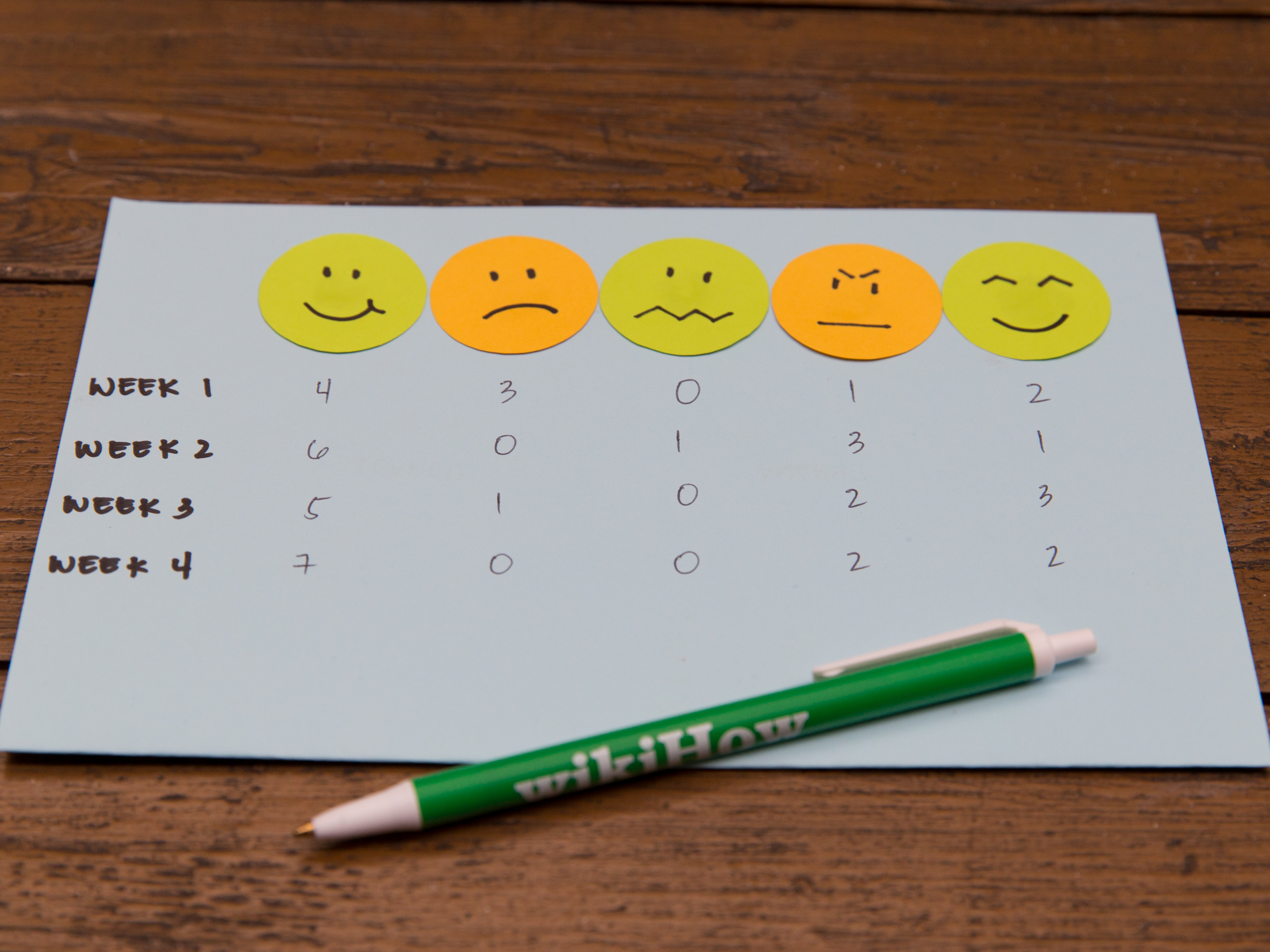 How To Create A Mood Chart For Yourself 8 Steps With
