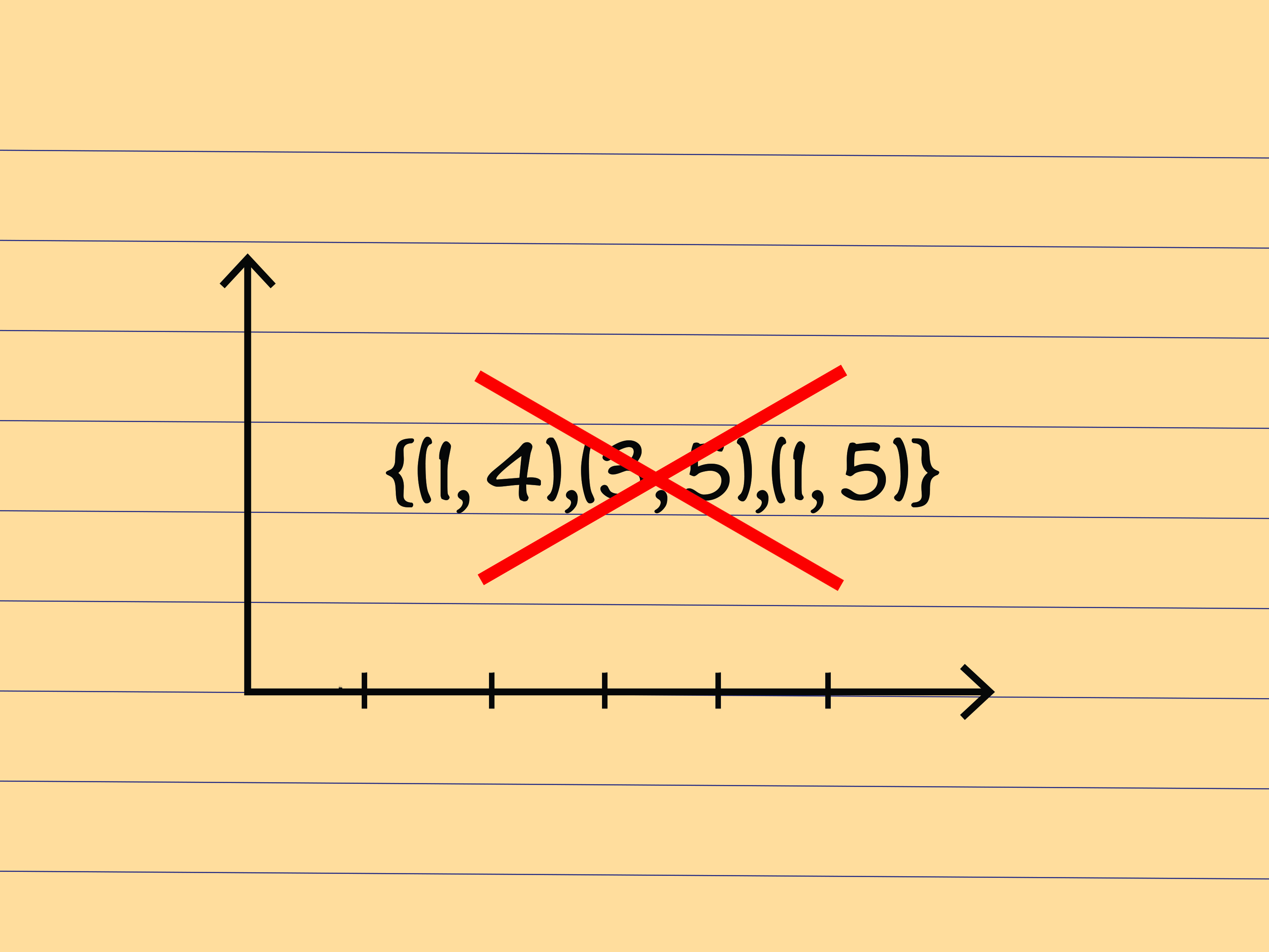 6 Ways To Find The Domain Of A Function