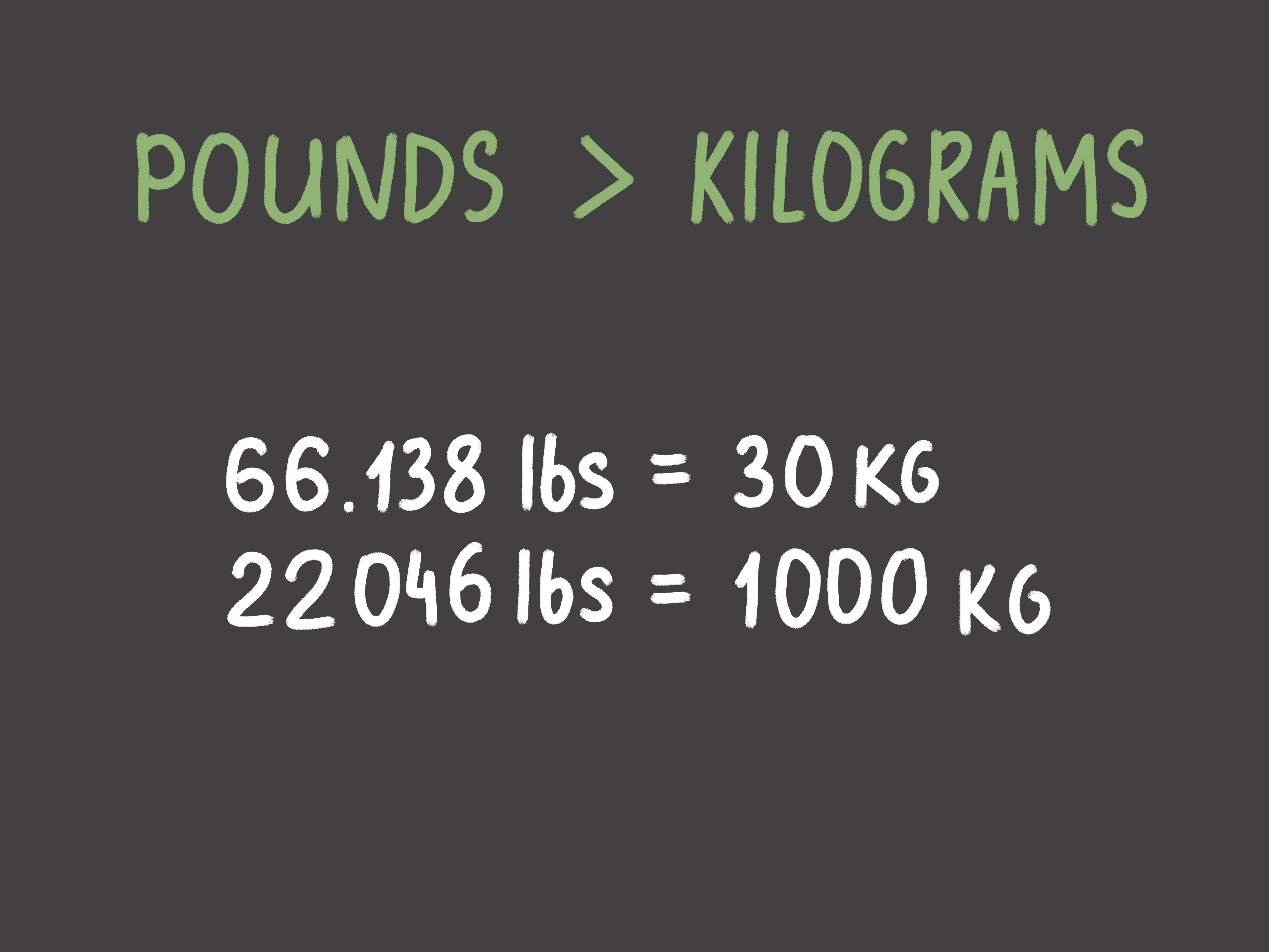 What Is 23 Grams In Pounds