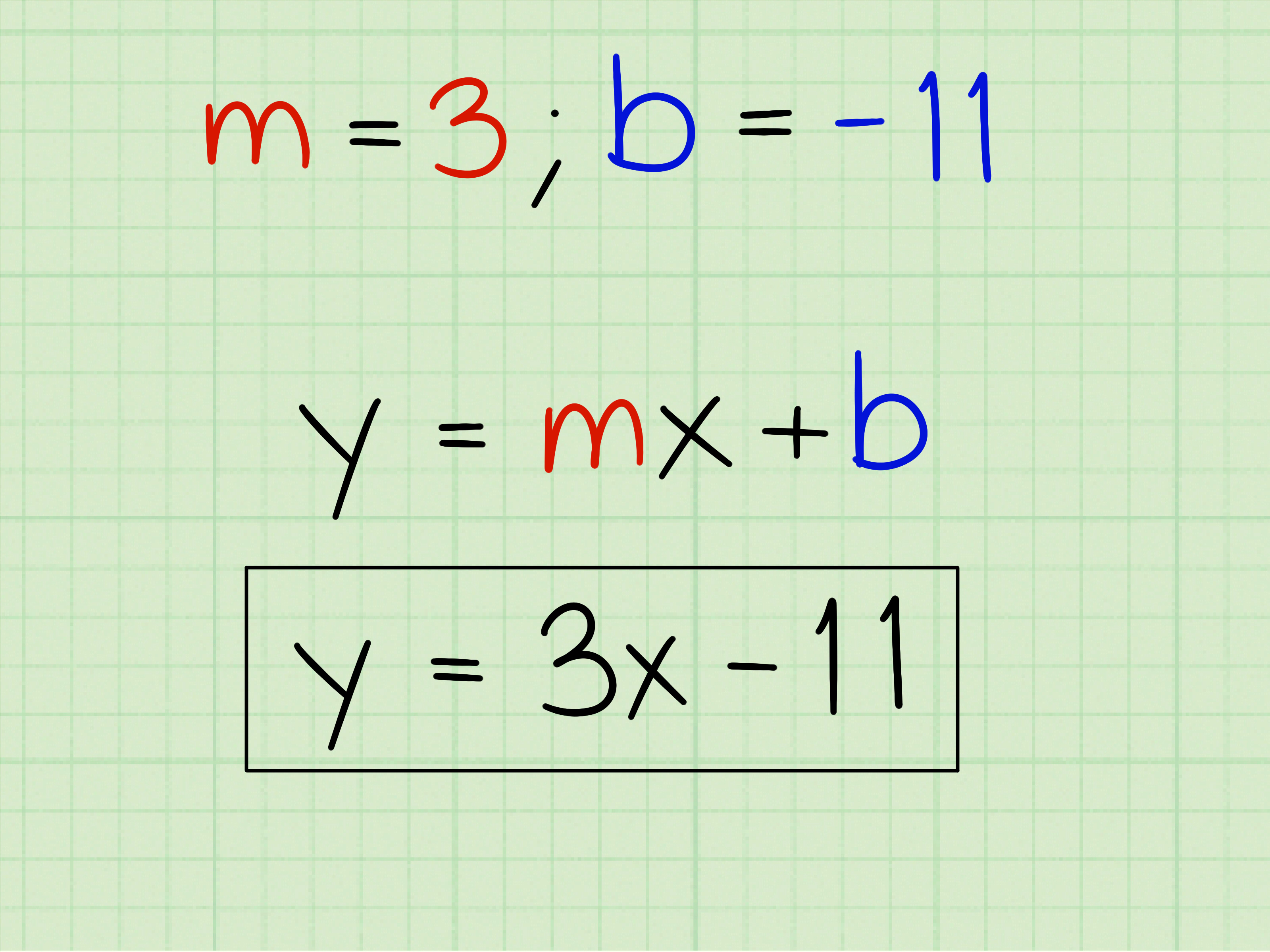 How To Write A General Linear Equation Given Two Points