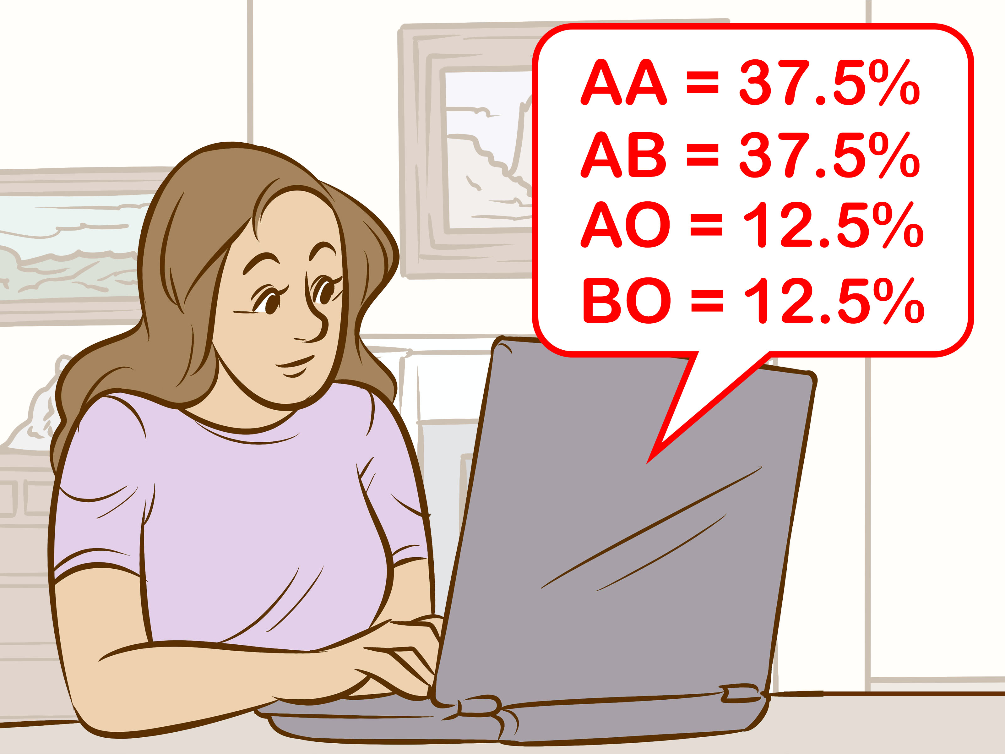 How To Determine Your Baby S Blood Type Using A Punnett Square