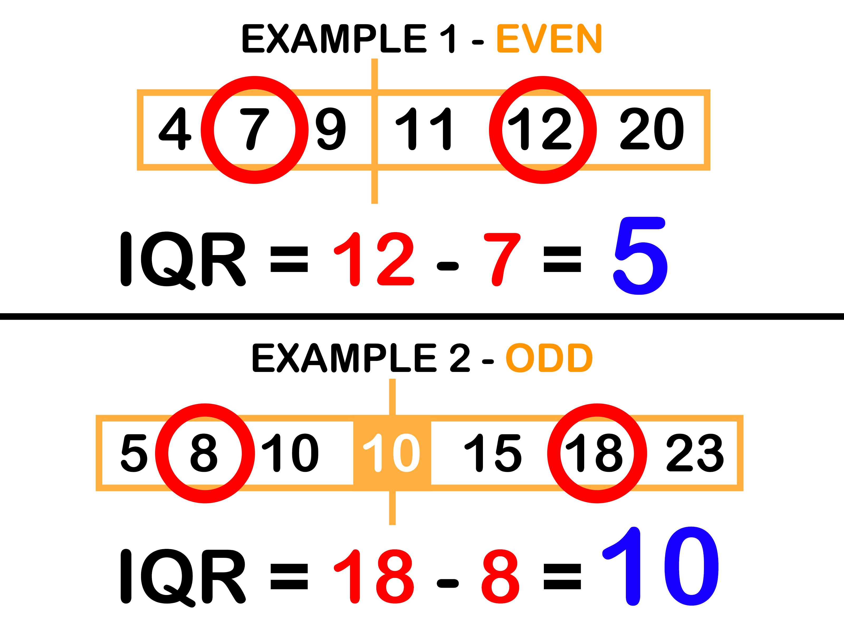 Range Math Definition