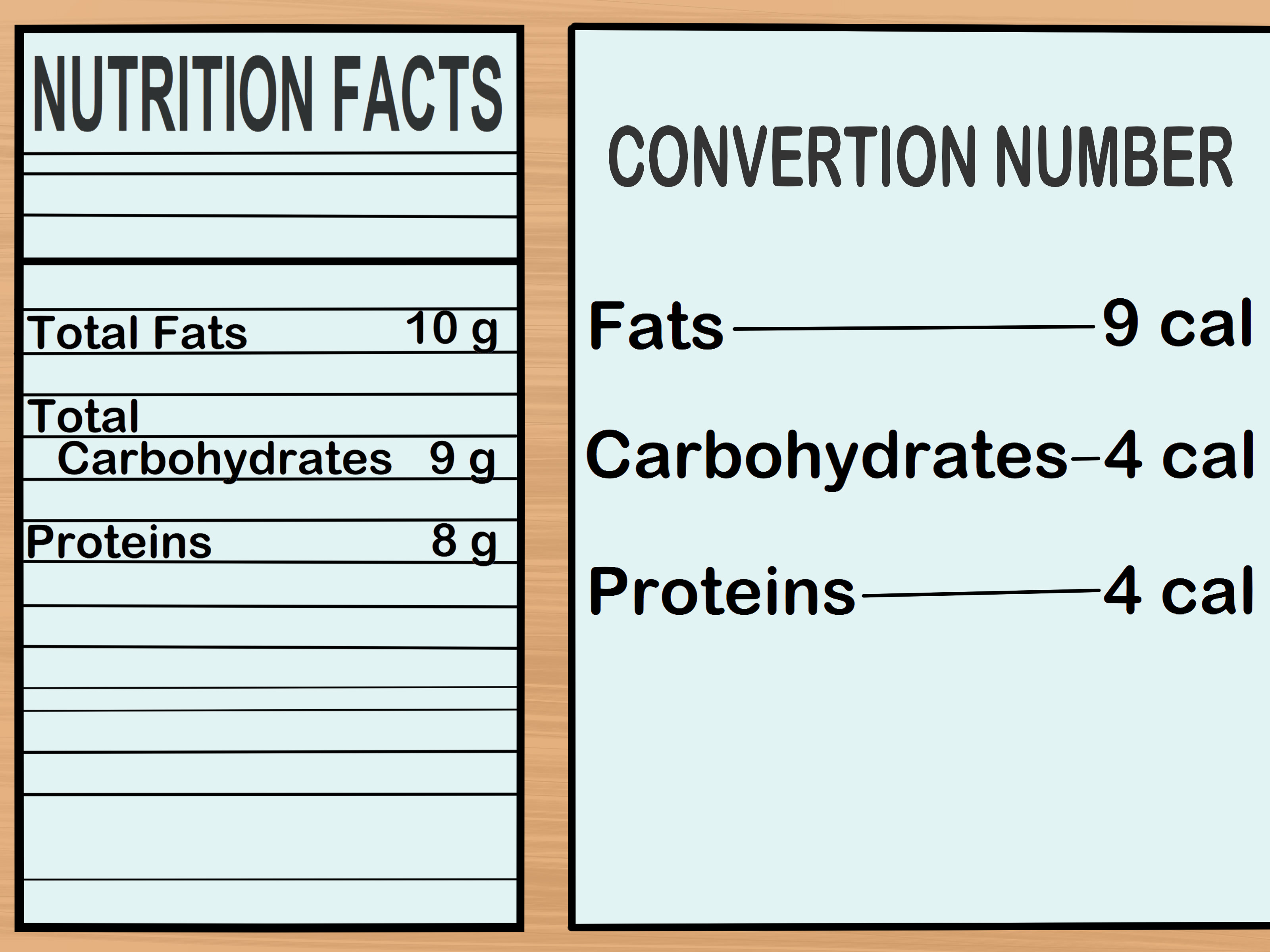 3 Modi Per Convertire I Grammi In Calorie