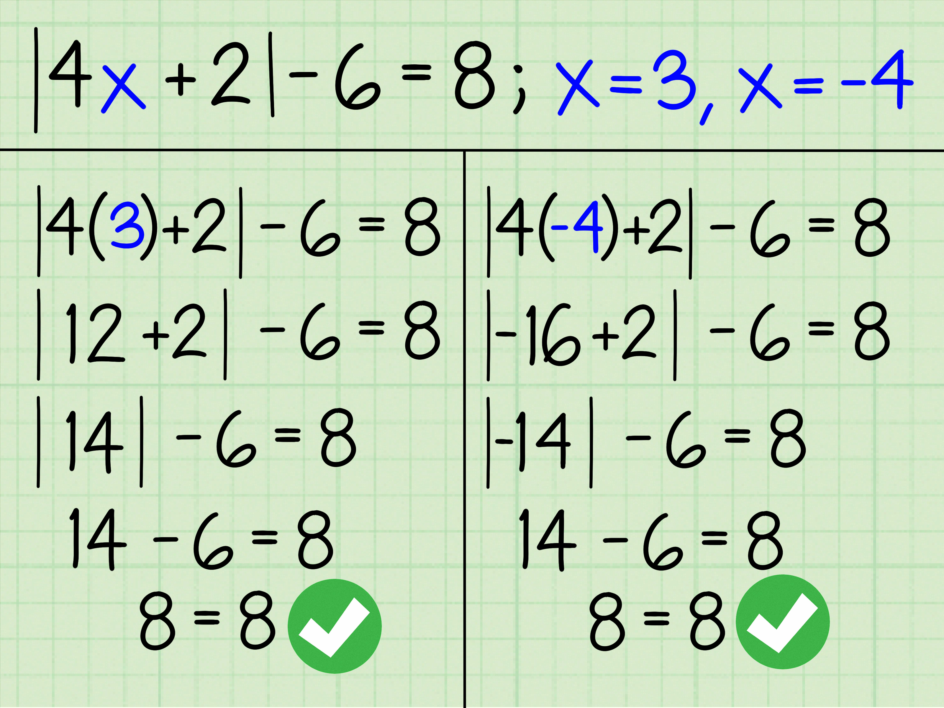 5 Ways To Solve For X