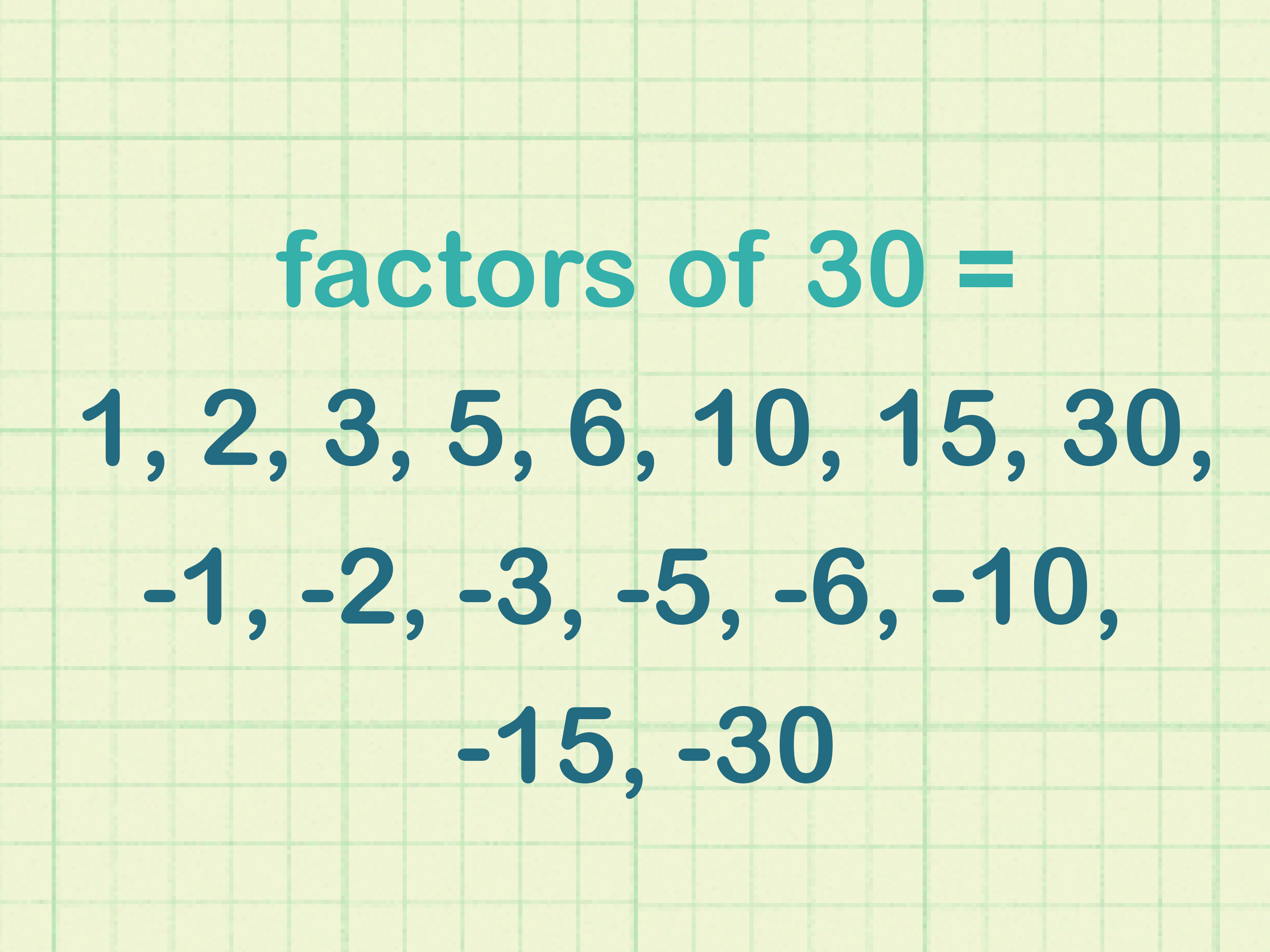 Prime Factor Table 1 100