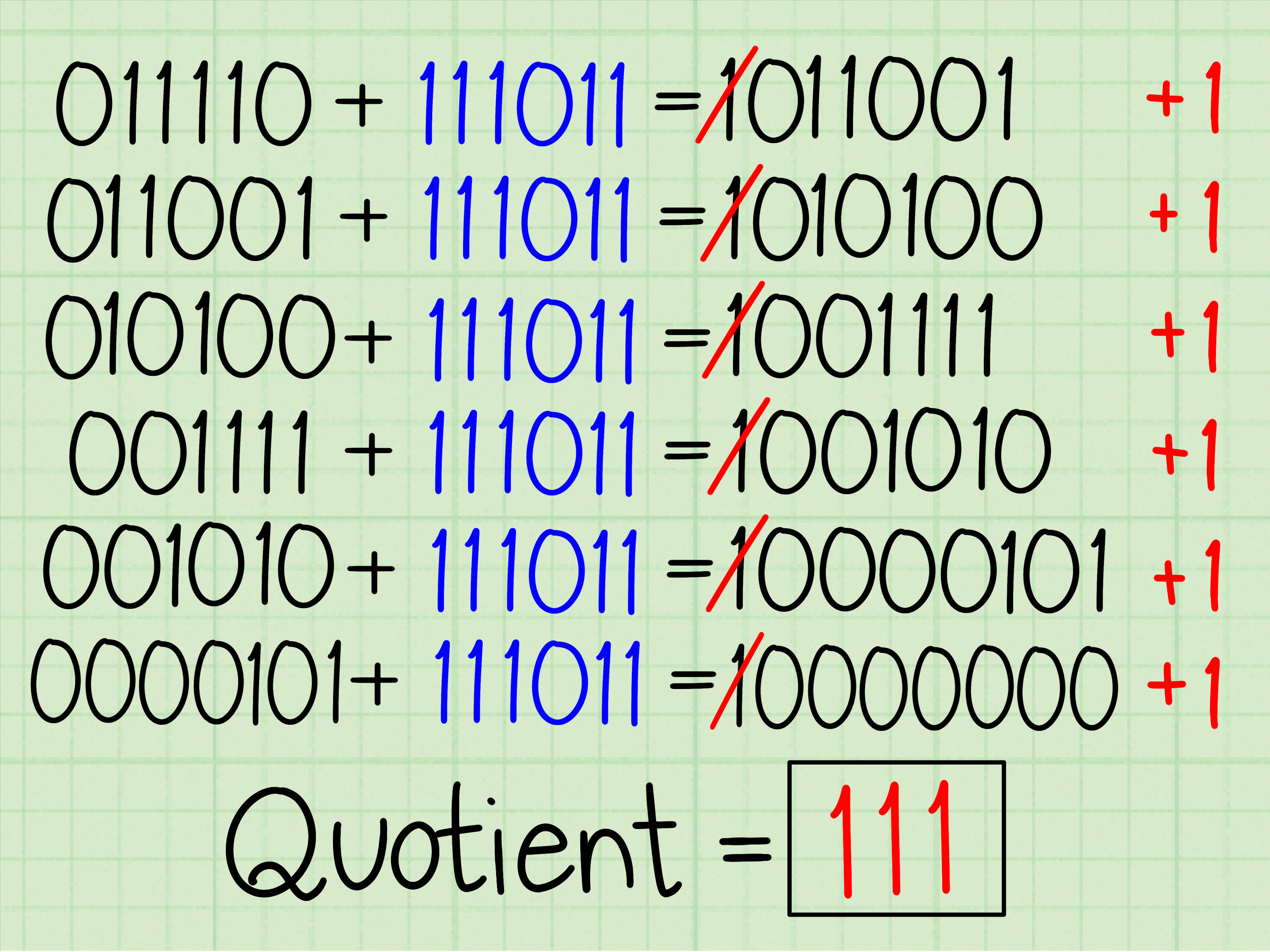 Division Problems With Zero In The Quotient