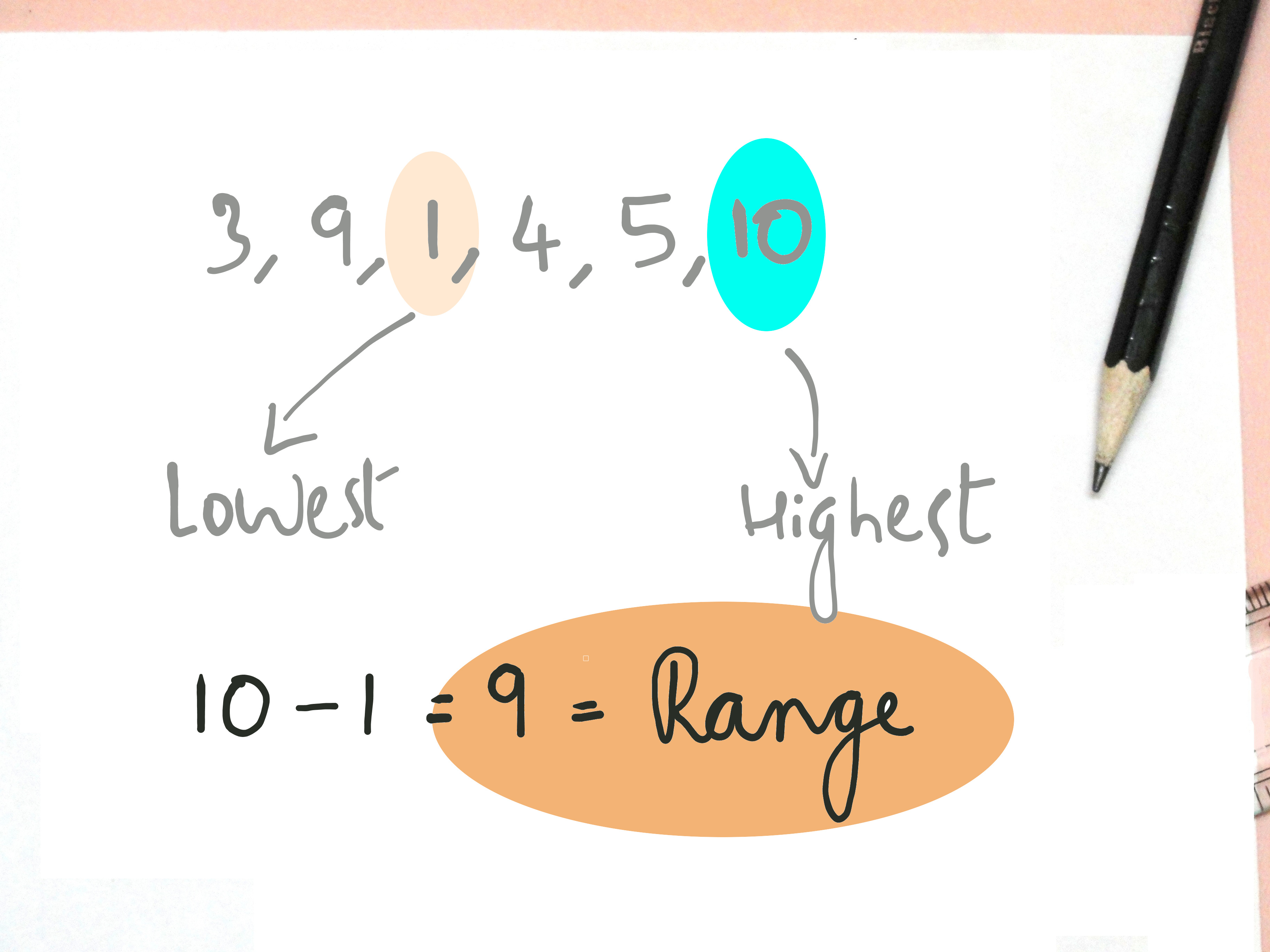 How To Find Mode Median Mean And Range 9 Steps With