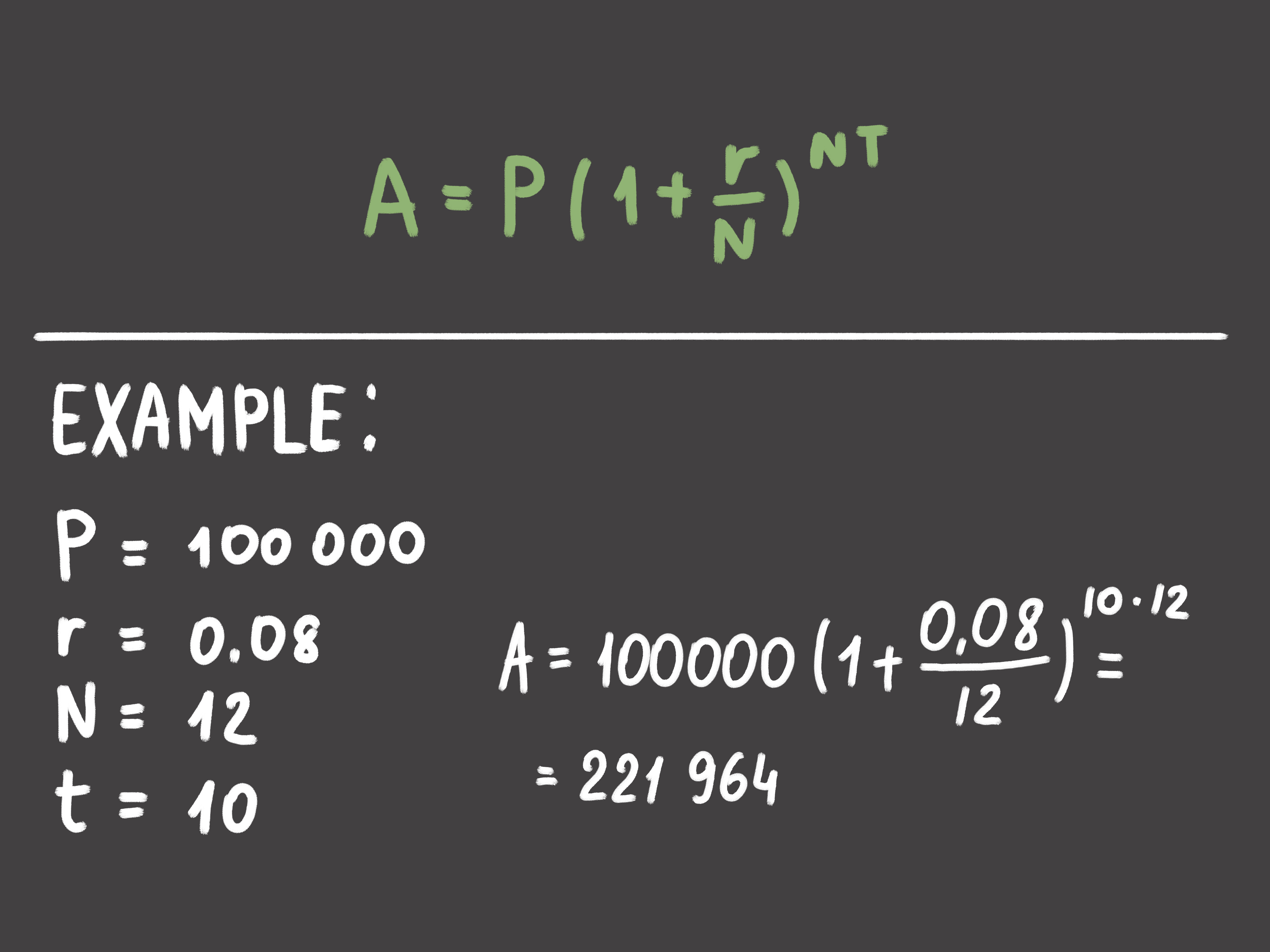 How To Calculate Simple Interest 10 Steps With Pictures