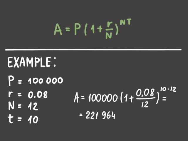 How to Calculate Simple Interest: 16 Steps (with Pictures)