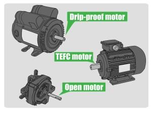 Einen Elektromotor prüfen – wikiHow