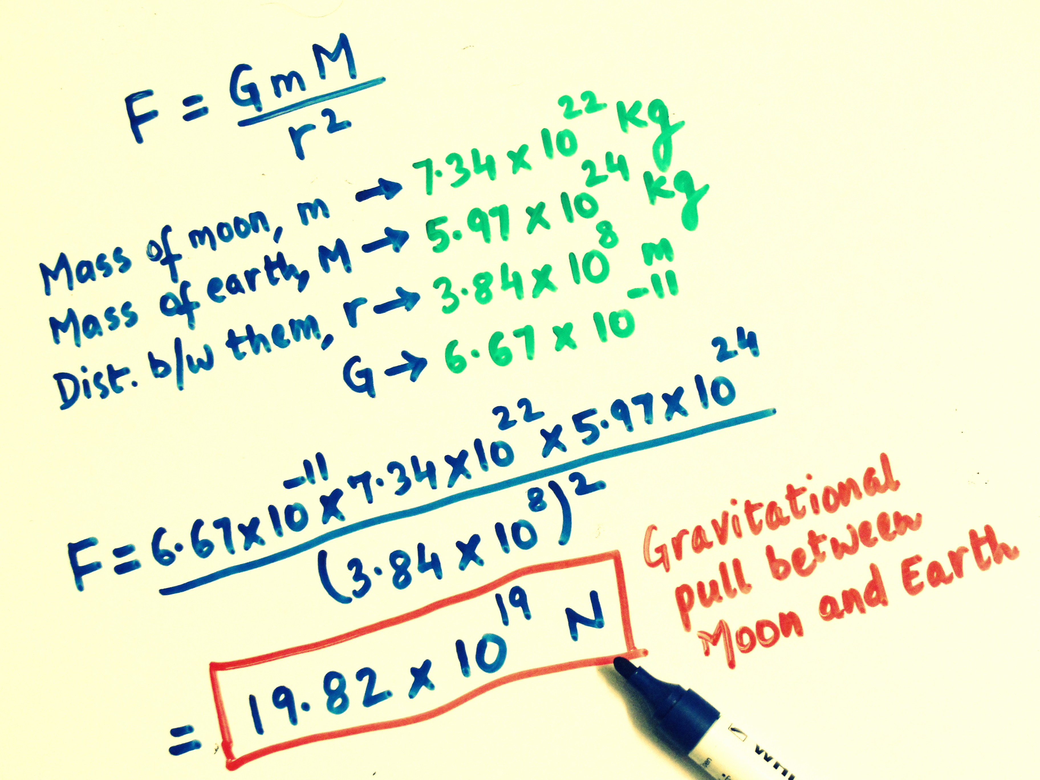 How To Calculate Force Of Gravity 4 Steps With Pictures