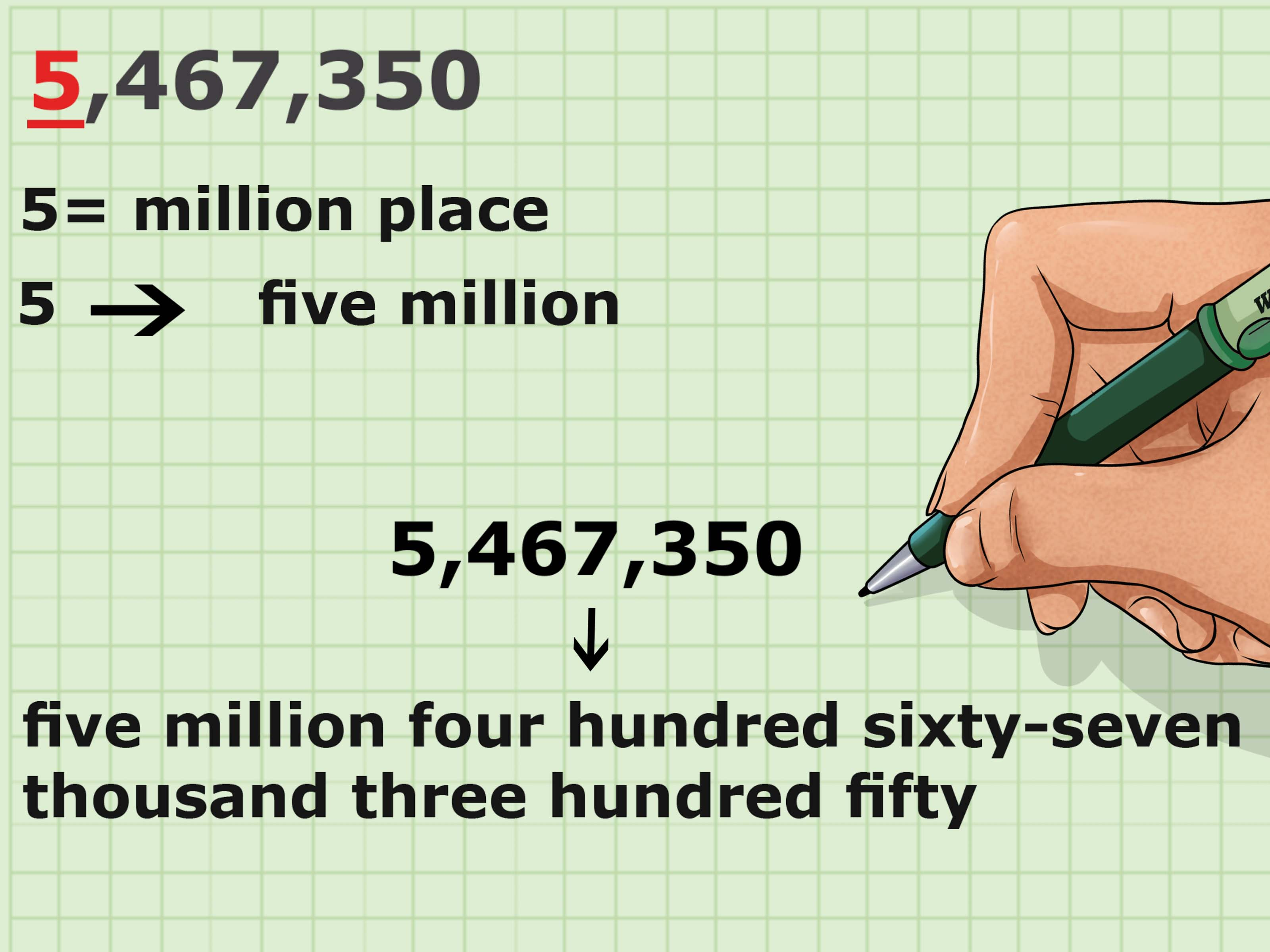 How To Write Numbers In Words 13 Steps With Pictures