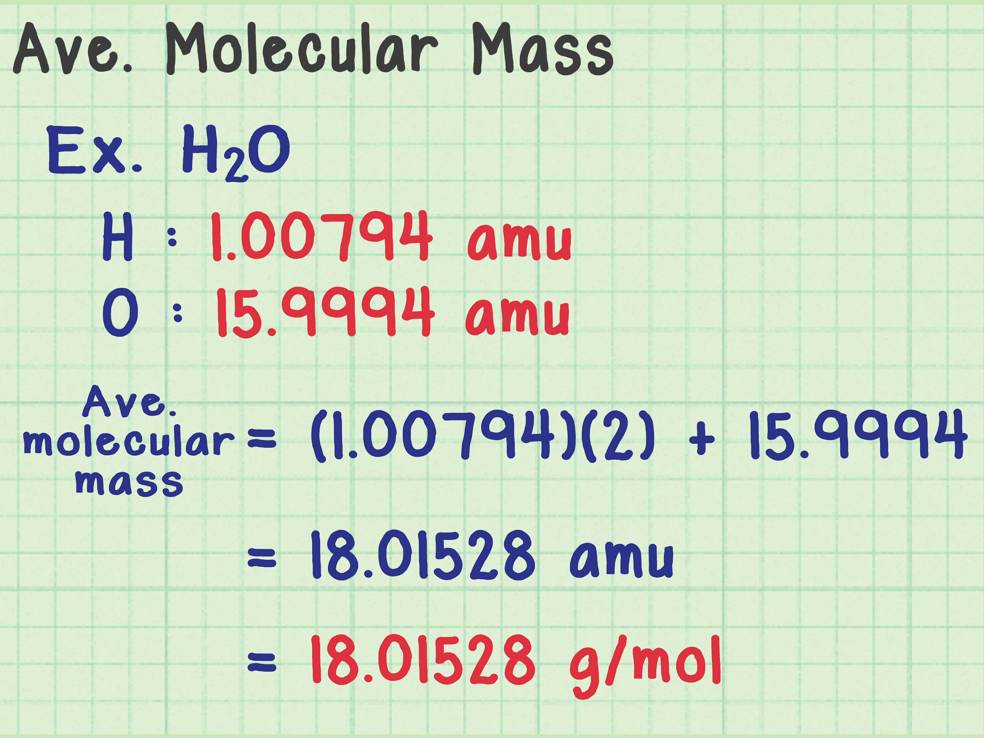 How To Find Average Atomic Mass 8 Steps With Pictures