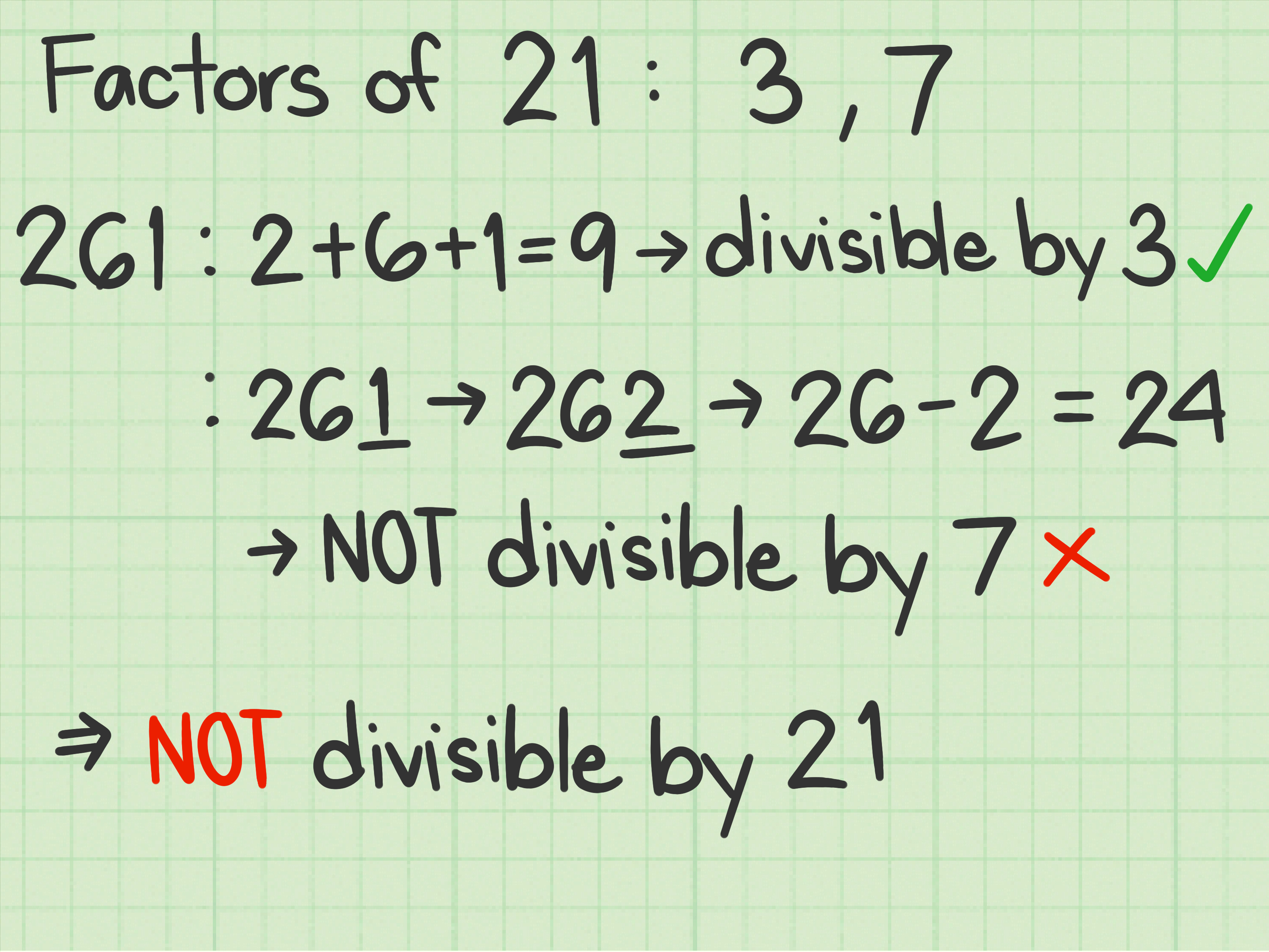 How To Find A Divisibility Rule For Composite Integers 15 Steps