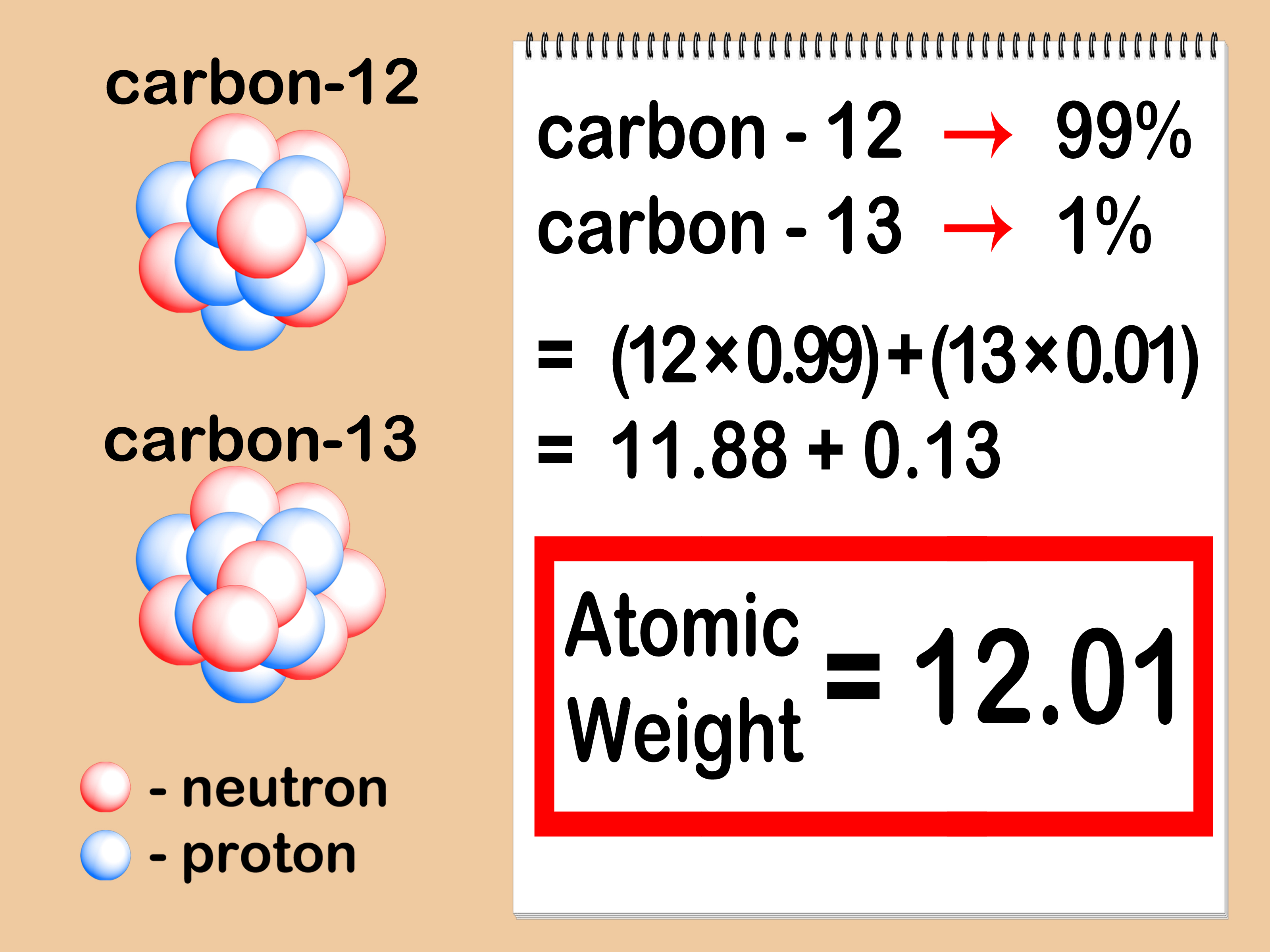 3 Ways To Calculate Atomic Mass