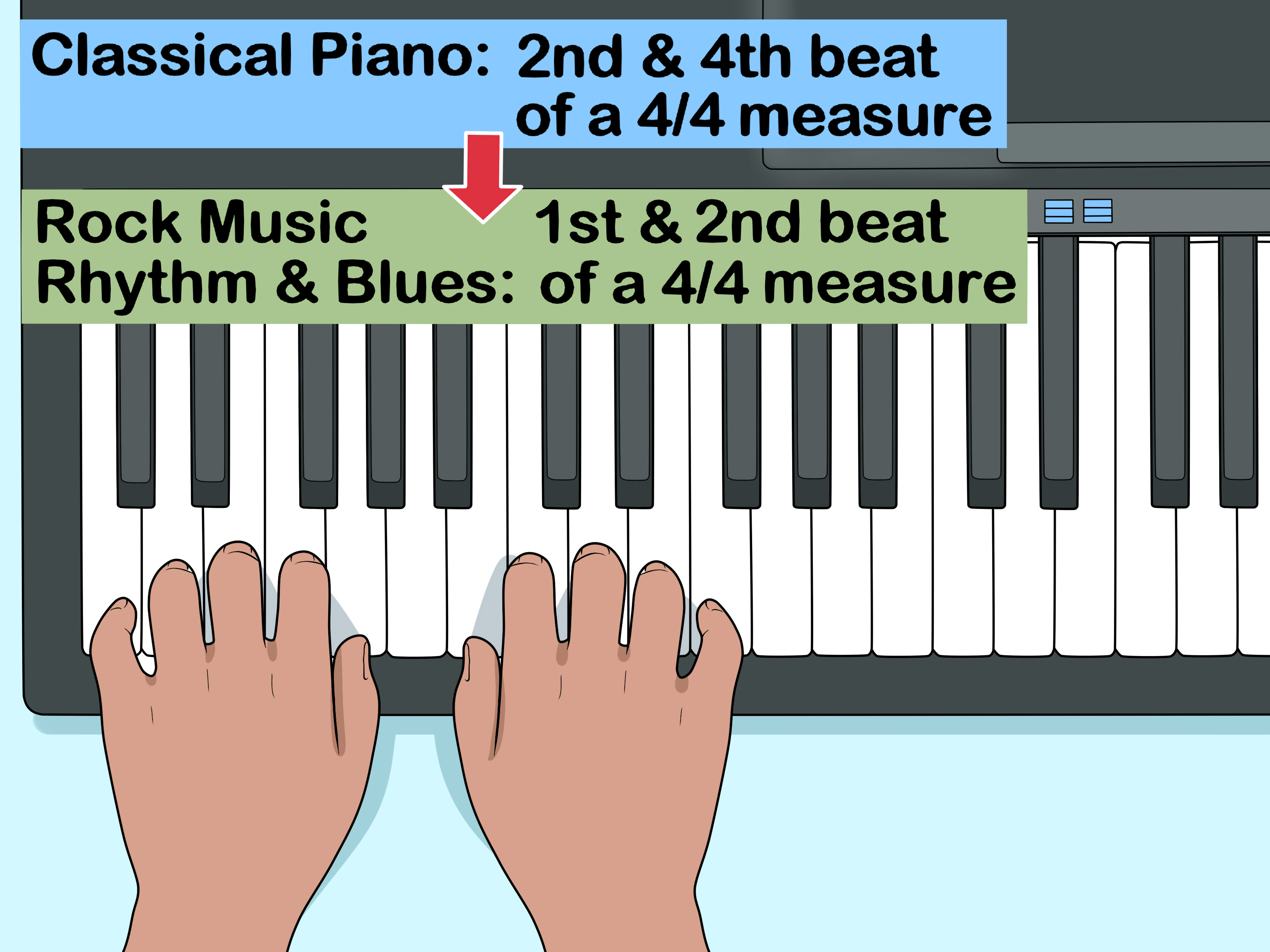 How To Play Bassline When Playing The Piano 8 Steps