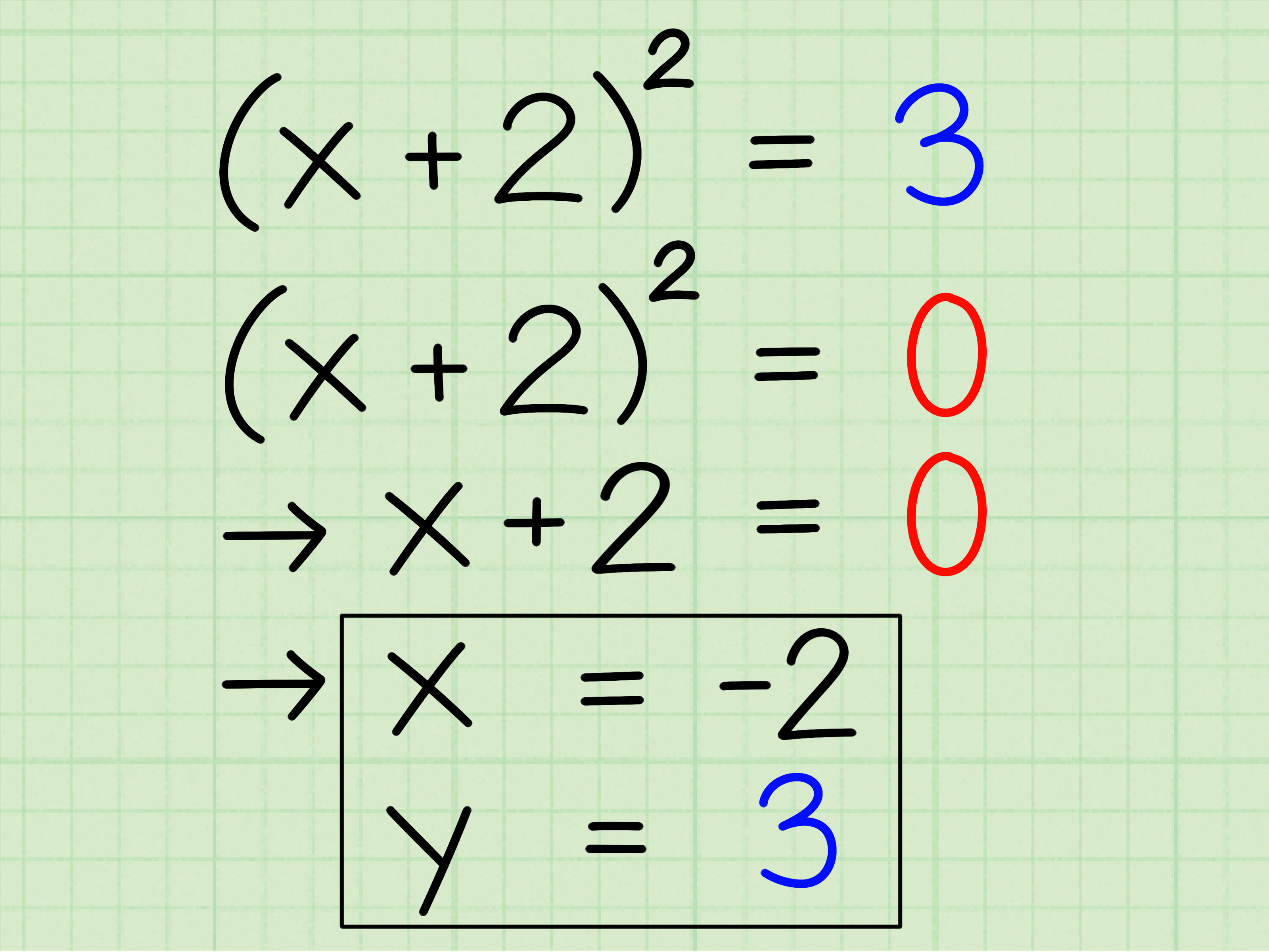 How To Find X Value In Quadratic Equation