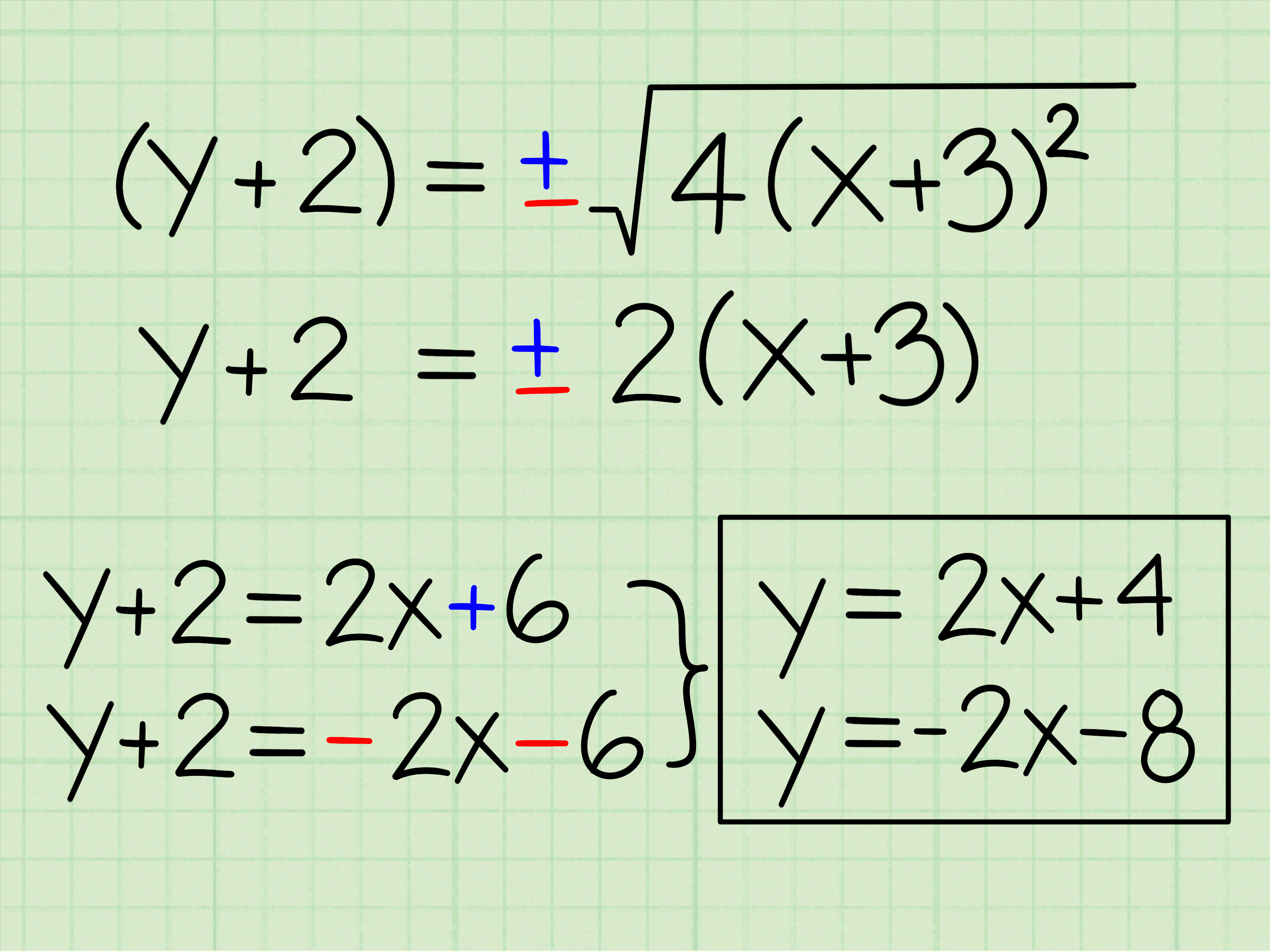 Which Equation Represents A Function Y 2x 6