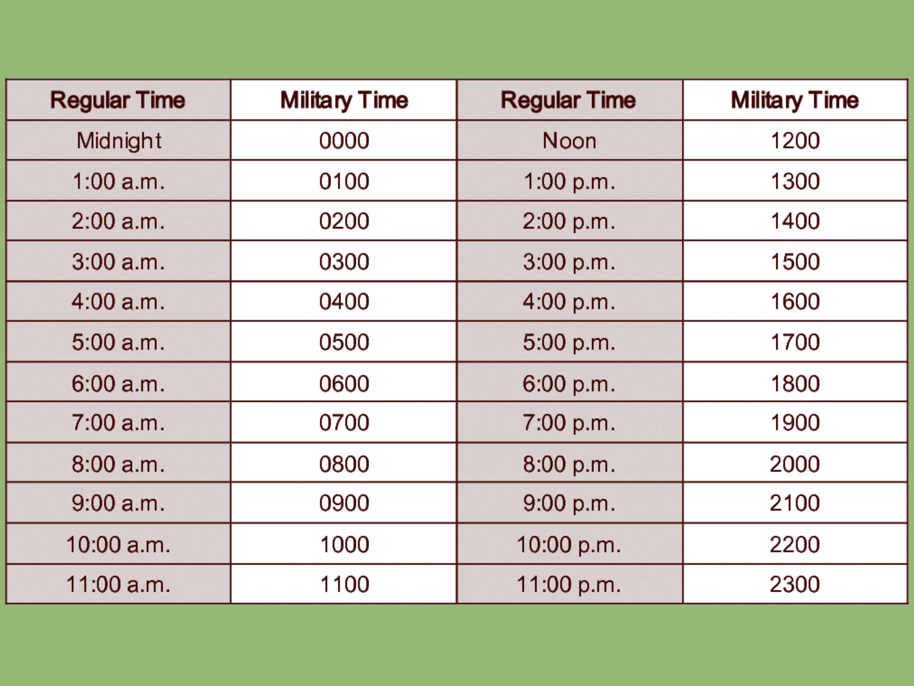 Standard Military Time Conversion Worksheet