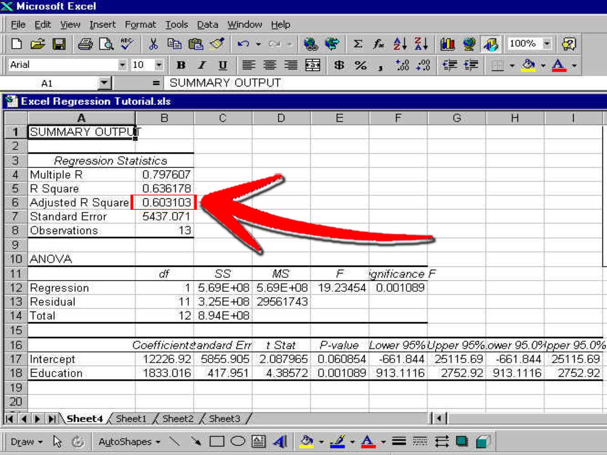 Download Regression Equation In Excel