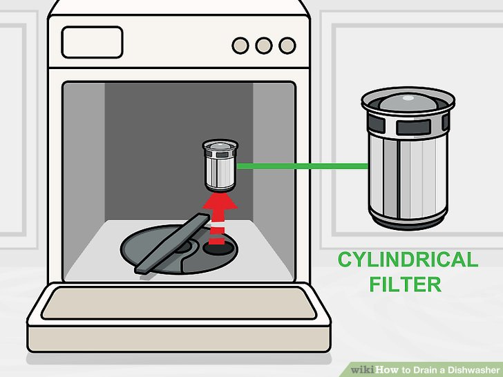 2 Easy Ways To Drain A Dishwasher With Pictures WikiHow