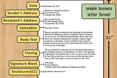 Free document templates proper letter format enclosure and cc best free document templates proper letter format enclosure and cc best of business letter format to cc spiritdancerdesigns Gallery