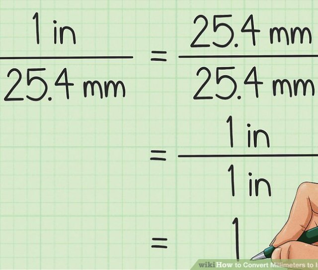 Image Titled Convert Millimeters To Inches Step 2