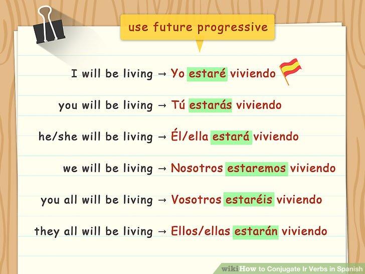 Conjugate Ir Verbs in Spanish Step 14.jpg
