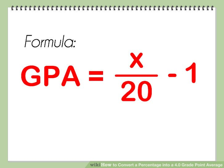Image result for convert marks percentage to gpa