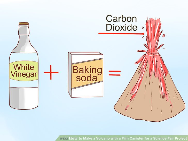How To Make A Volcano With A Film Canister For A Science