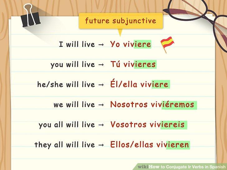 Conjugate Ir Verbs in Spanish Step 13.jpg