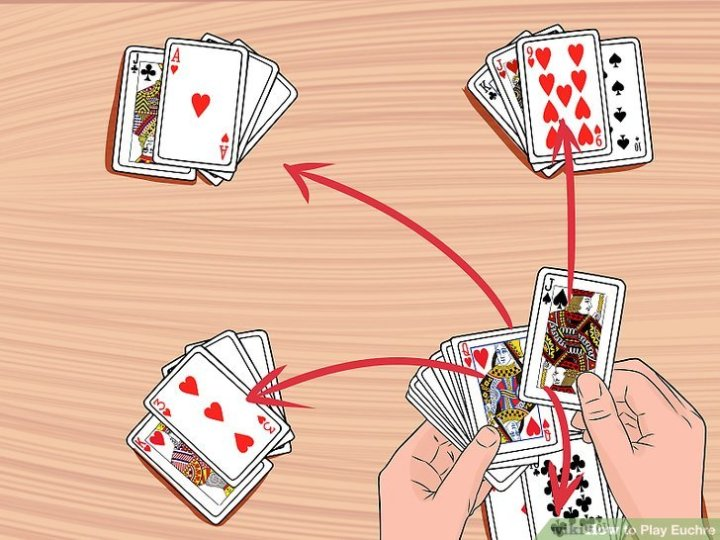 Euchre Card Game Play Online