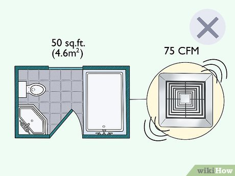 to calculate cfm for bathroom fan